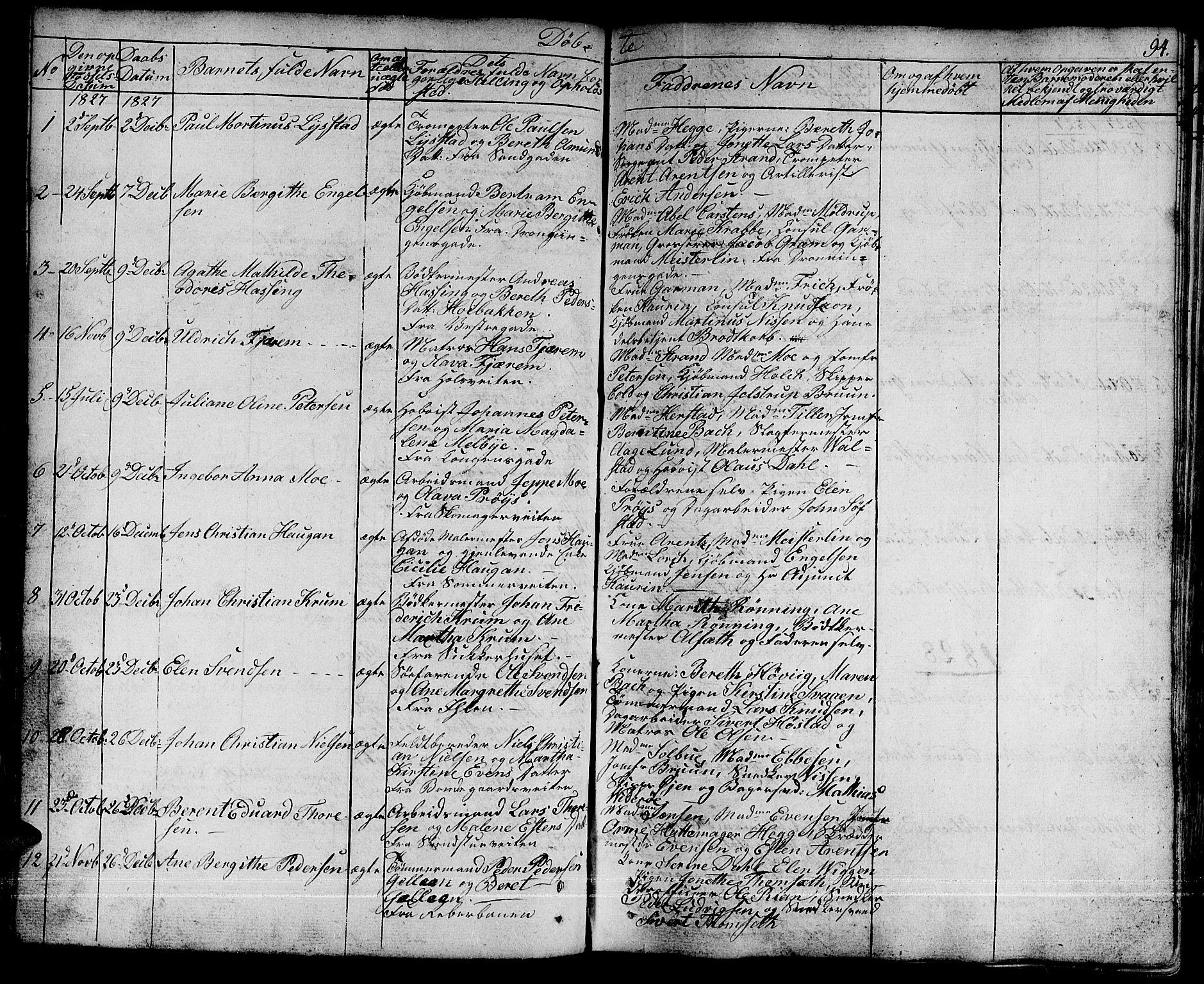 SAT, Ministerialprotokoller, klokkerbøker og fødselsregistre - Sør-Trøndelag, 601/L0045: Ministerialbok nr. 601A13, 1821-1831, s. 94