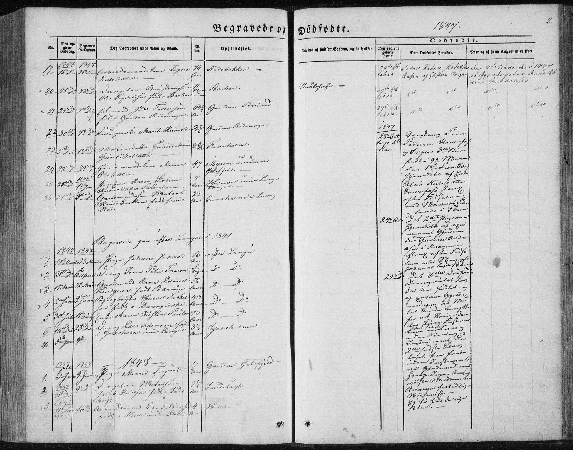 SAKO, Sannidal kirkebøker, F/Fa/L0008: Ministerialbok nr. 8, 1847-1862, s. 2