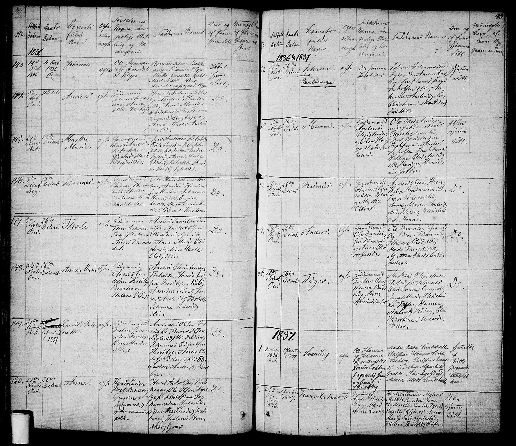 SAO, Rakkestad prestekontor Kirkebøker, F/Fa/L0007: Ministerialbok nr. I 7, 1825-1841, s. 93