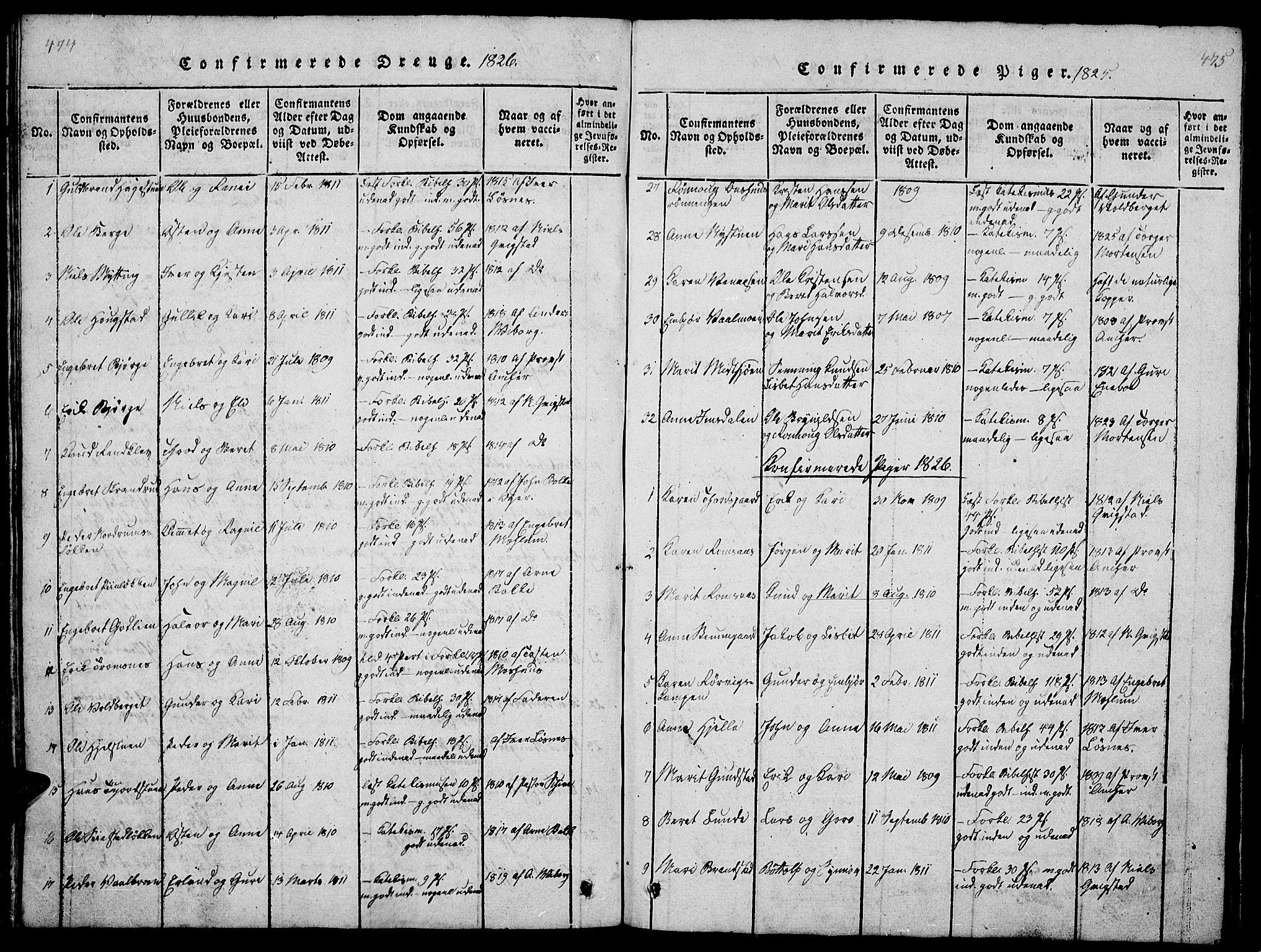 SAH, Ringebu prestekontor, Klokkerbok nr. 1, 1821-1839, s. 474-475