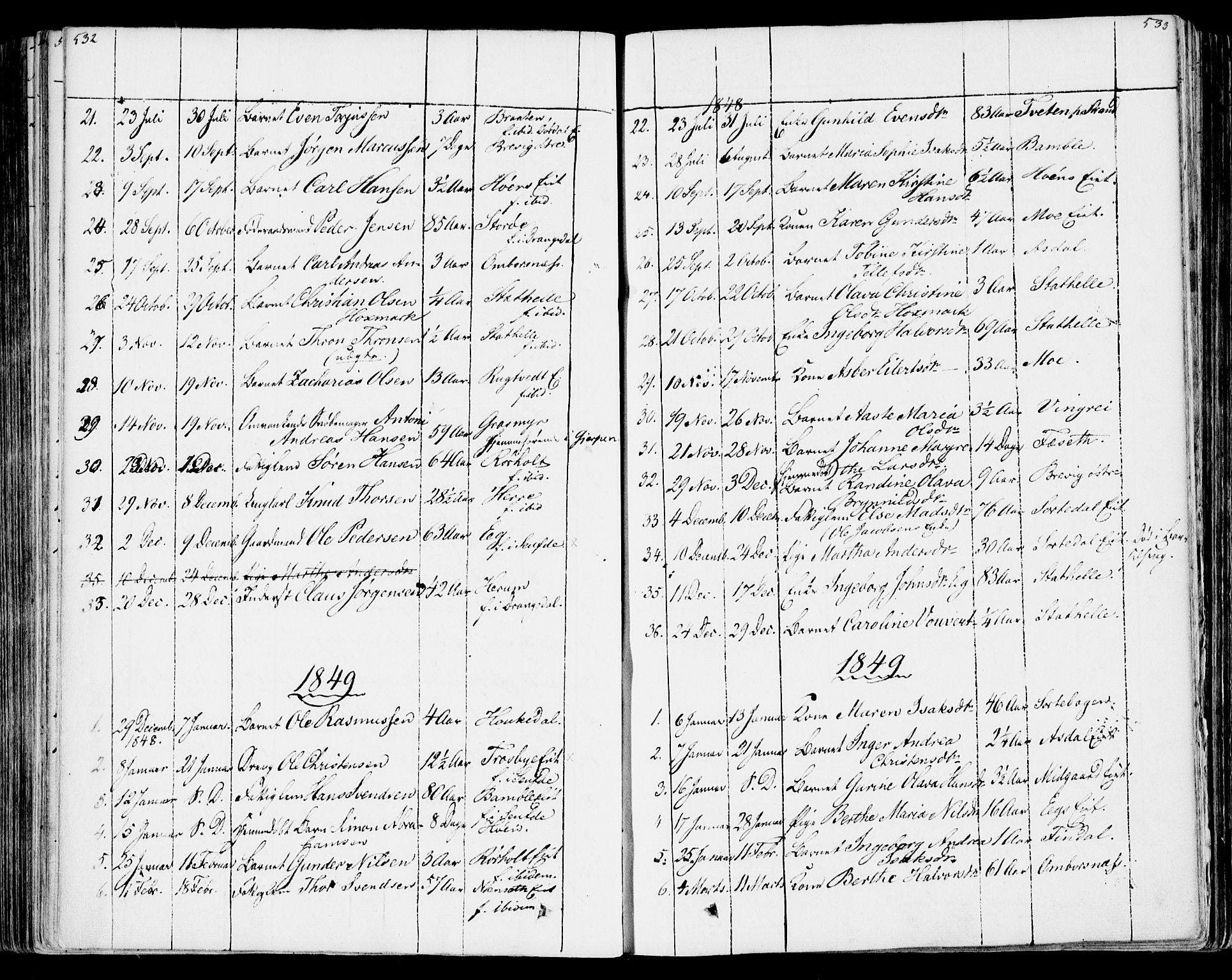 SAKO, Bamble kirkebøker, F/Fa/L0004: Ministerialbok nr. I 4, 1834-1853, s. 532-533