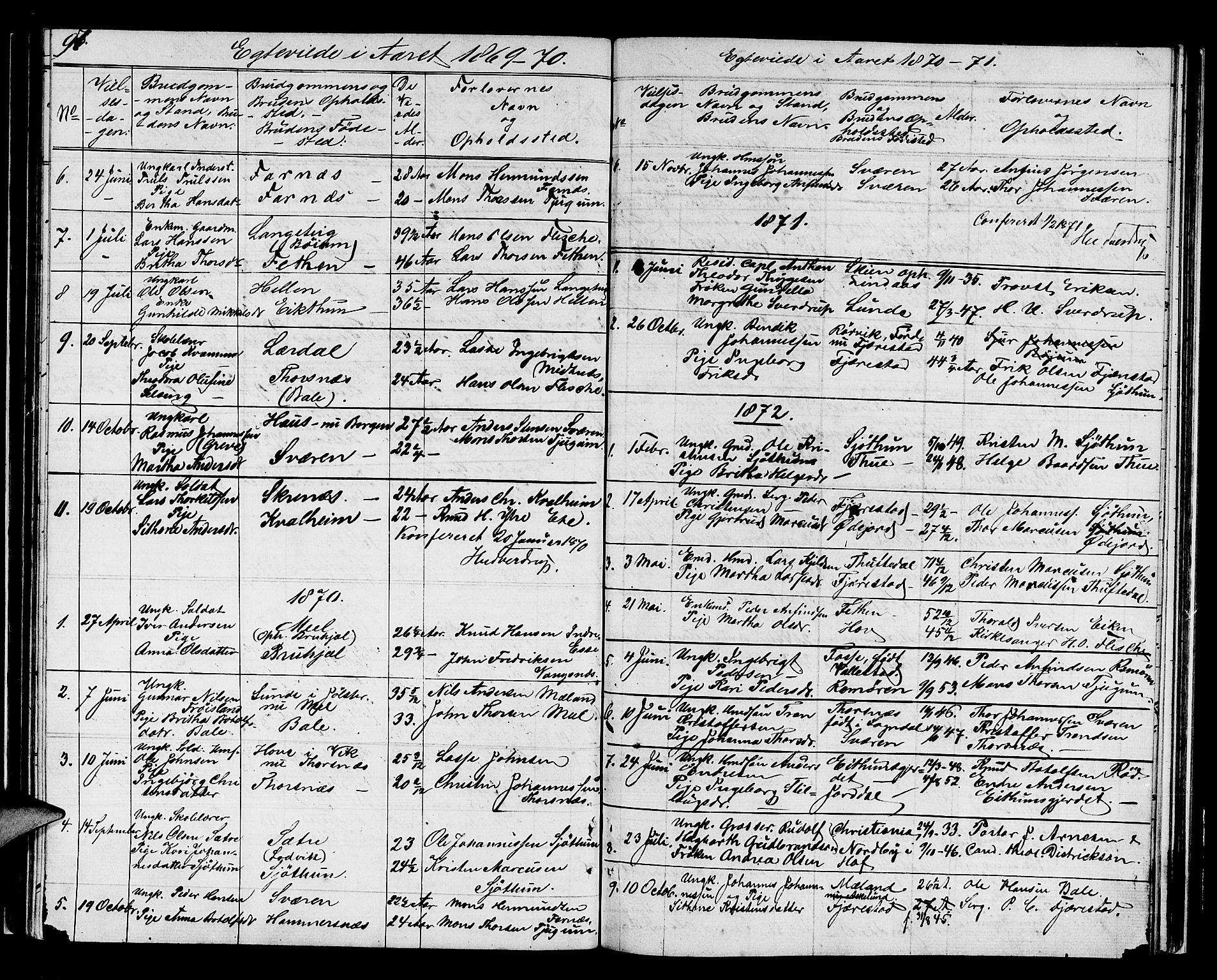 SAB, Balestrand sokneprestembete, H/Hab/Haba/L0001: Klokkerbok nr. A 1, 1853-1880, s. 97