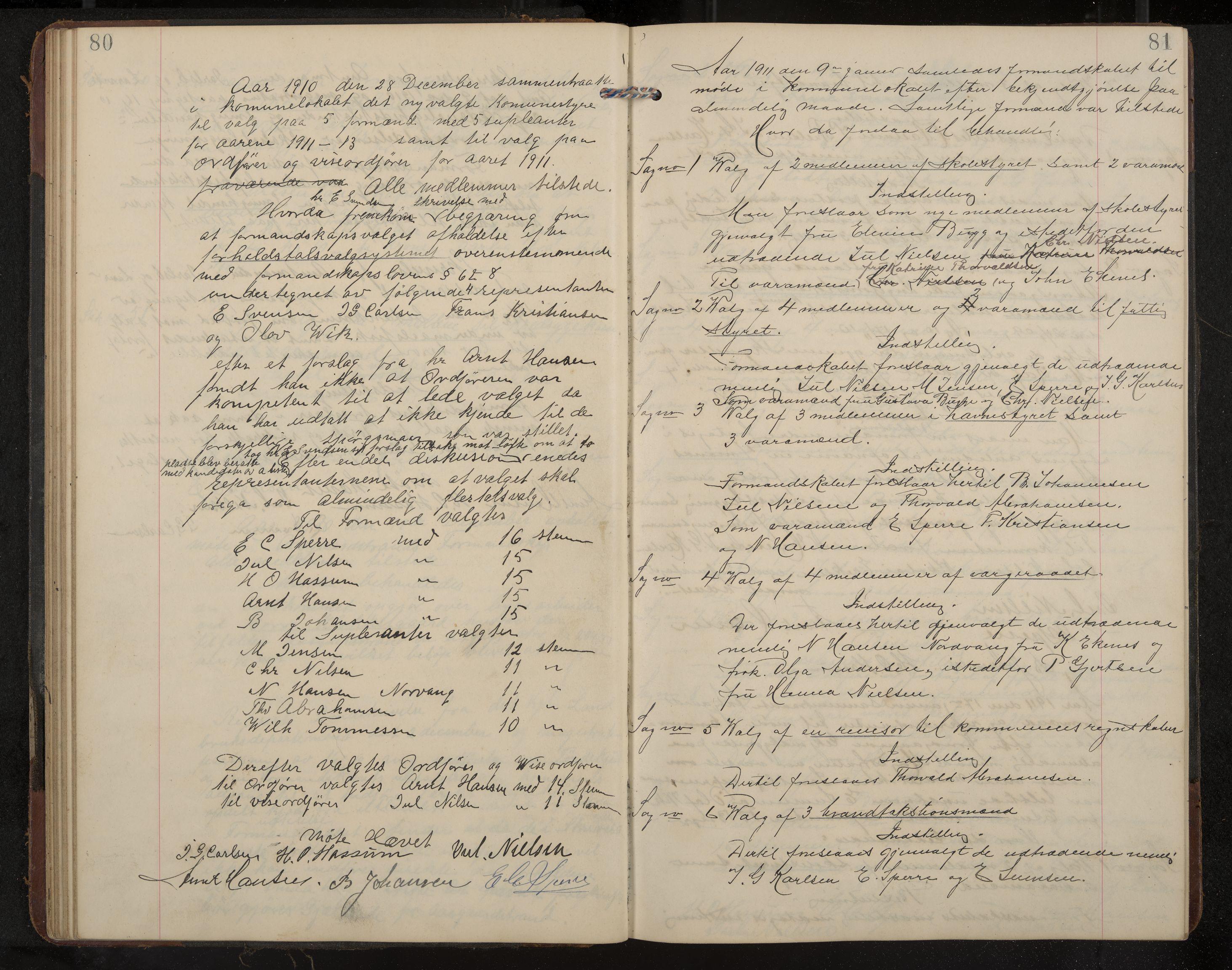 IKAK, Åsgårdstrand formannskap og sentraladministrasjon, A/L0004: Møtebok med register, 1908-1915, s. 80-81