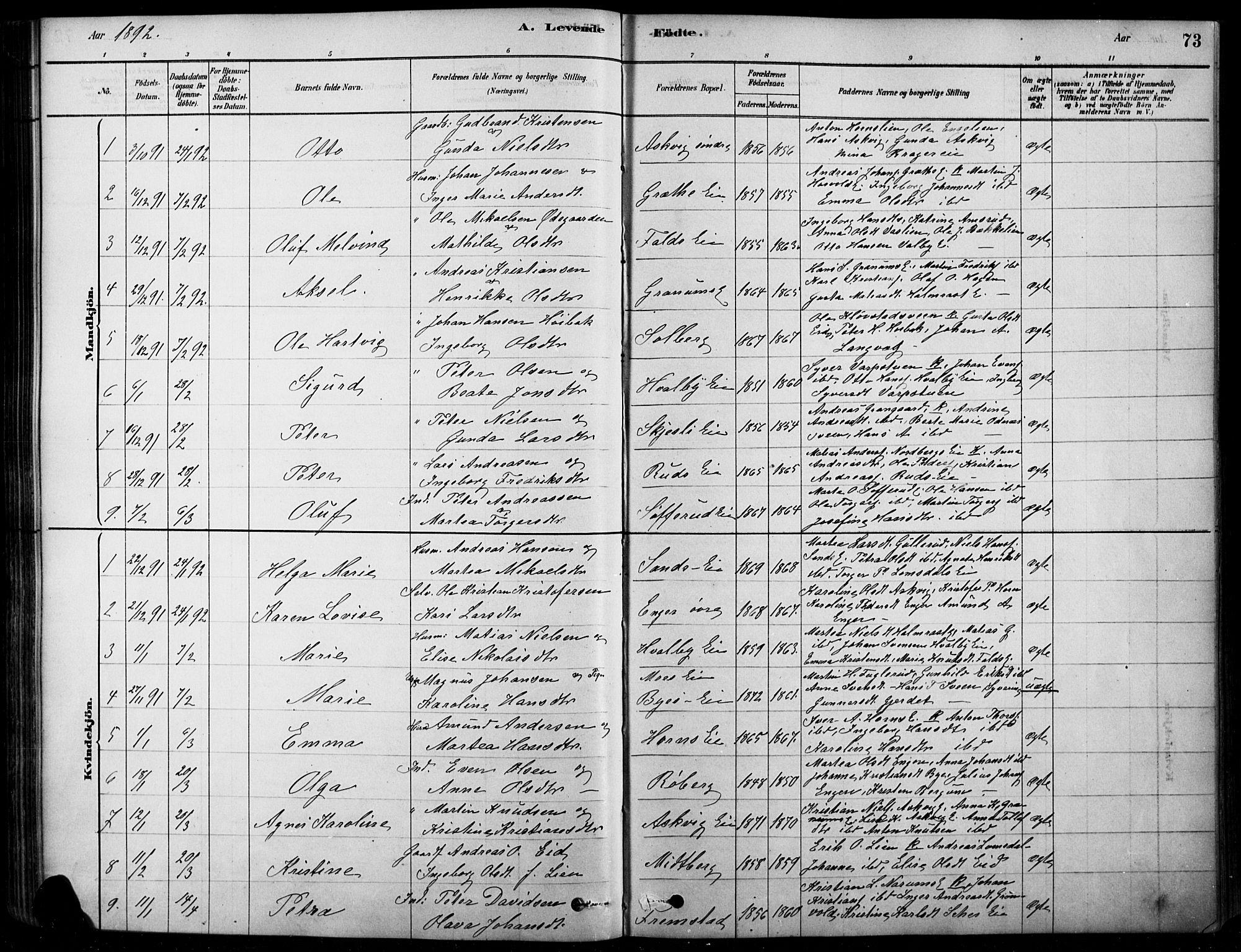 SAH, Søndre Land prestekontor, K/L0003: Ministerialbok nr. 3, 1878-1894, s. 73
