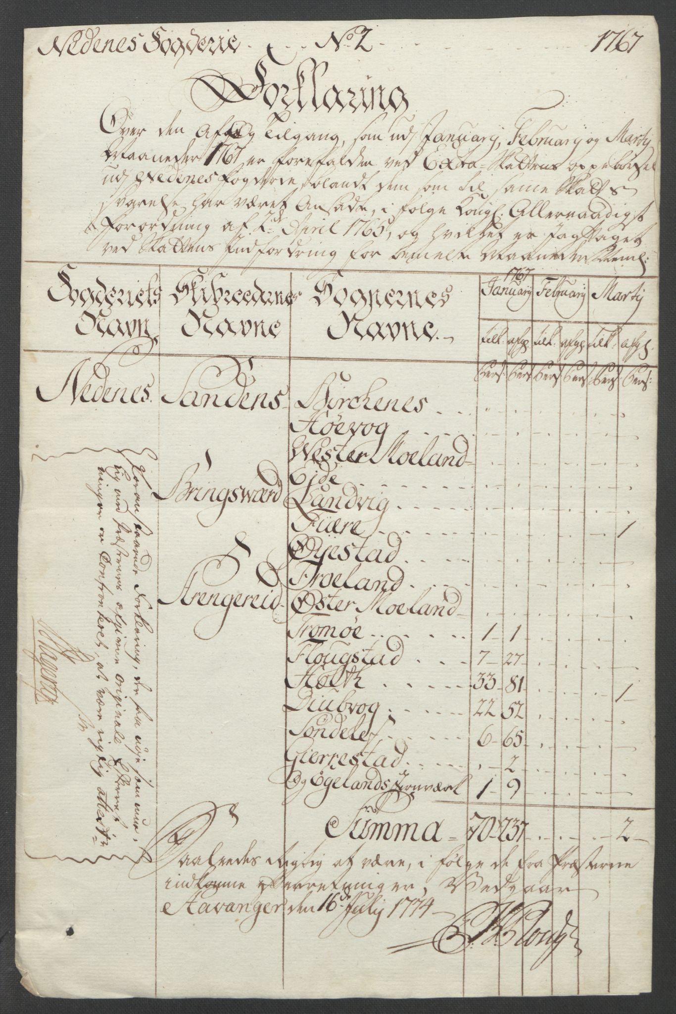 RA, Rentekammeret inntil 1814, Reviderte regnskaper, Fogderegnskap, R39/L2424: Ekstraskatten Nedenes, 1762-1767, s. 328