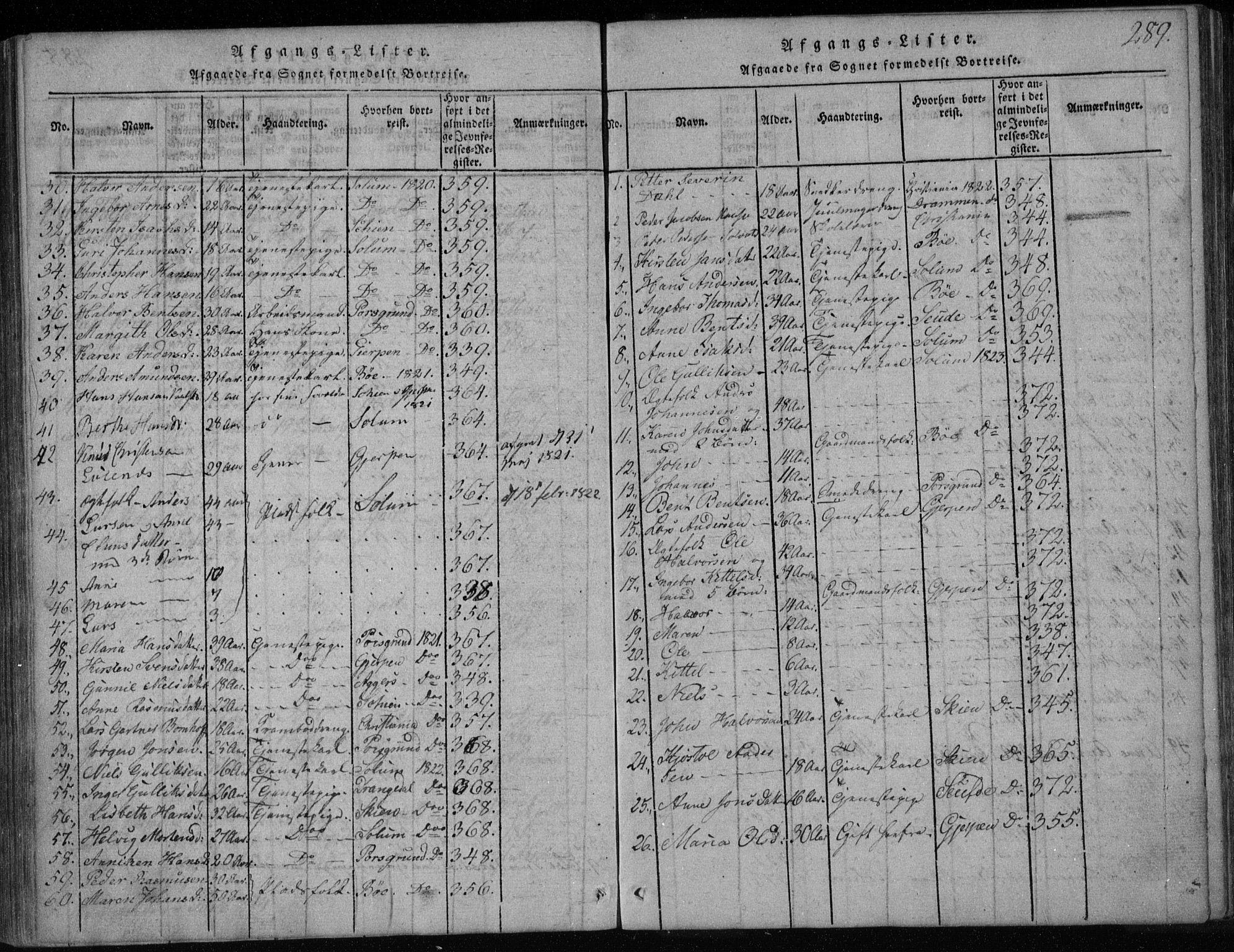 SAKO, Holla kirkebøker, F/Fa/L0003: Ministerialbok nr. 3, 1815-1830, s. 289
