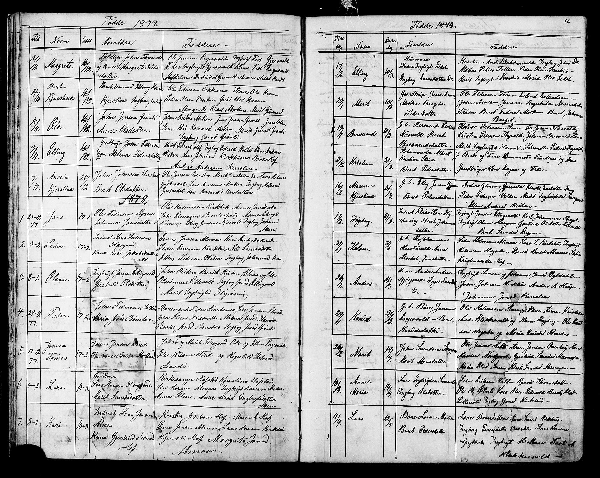 SAT, Ministerialprotokoller, klokkerbøker og fødselsregistre - Sør-Trøndelag, 686/L0985: Klokkerbok nr. 686C01, 1871-1933, s. 16