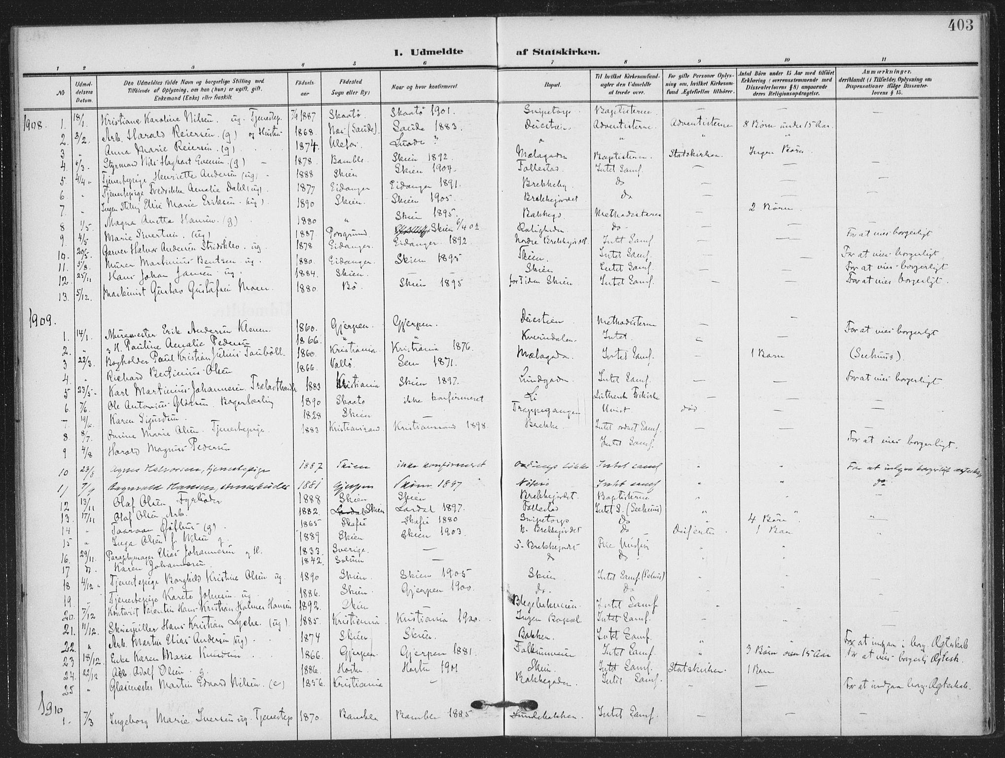 SAKO, Skien kirkebøker, F/Fa/L0012: Ministerialbok nr. 12, 1908-1914, s. 403