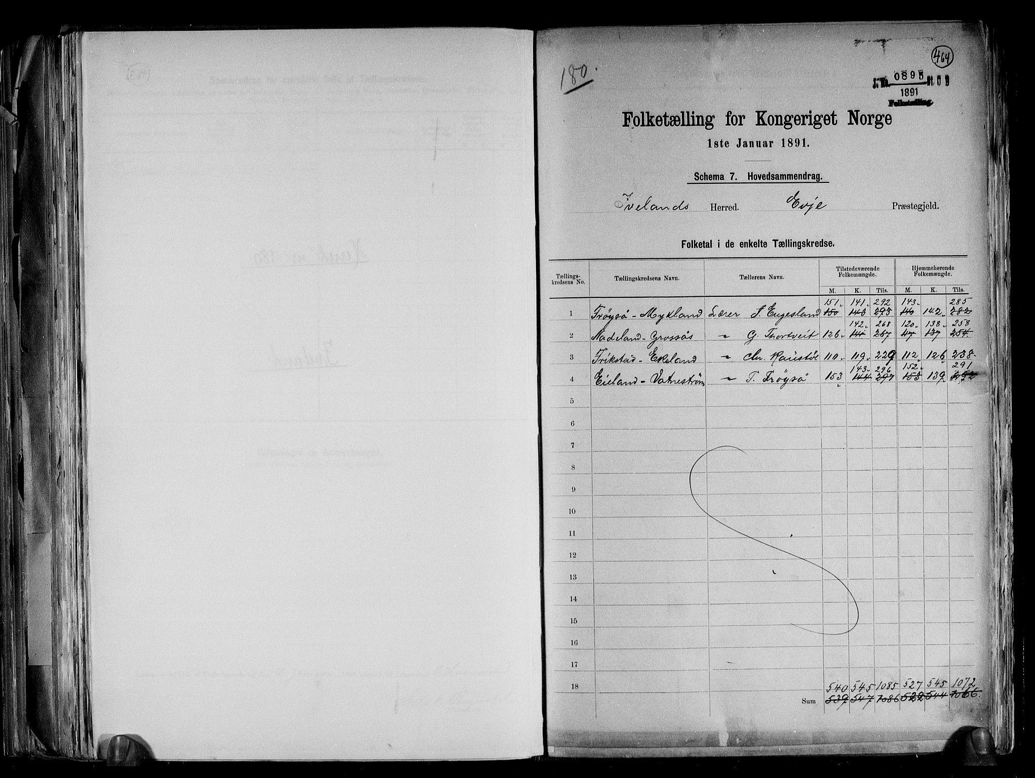 RA, Folketelling 1891 for 0935 Iveland herred, 1891, s. 2