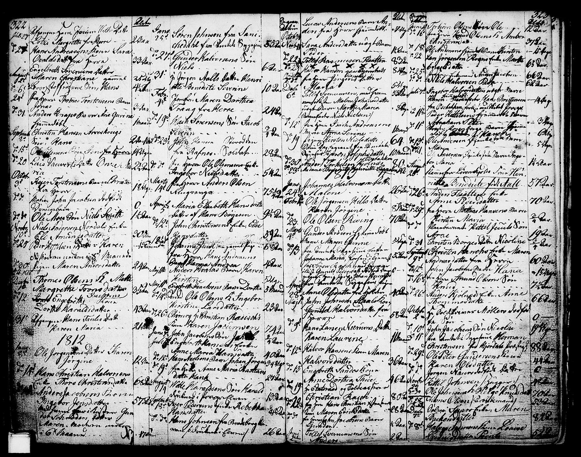 SAKO, Porsgrunn kirkebøker , F/Fa/L0002: Ministerialbok nr. 2, 1764-1814, s. 322-323