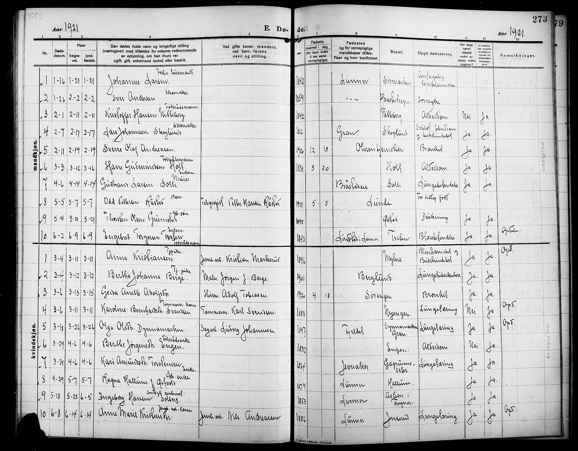 SAH, Lunner prestekontor, H/Ha/Hab/L0001: Klokkerbok nr. 1, 1909-1922, s. 273