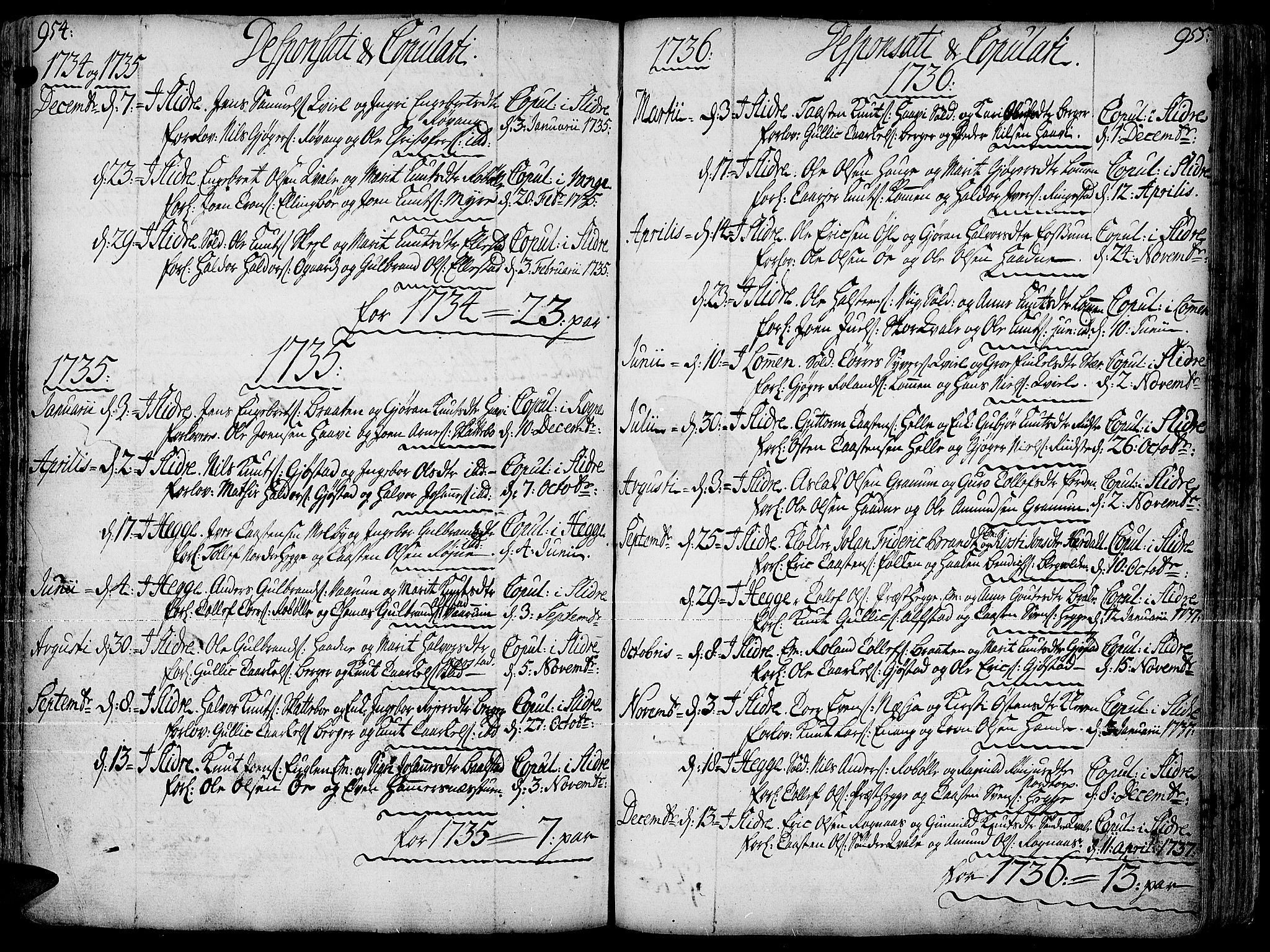 SAH, Slidre prestekontor, Ministerialbok nr. 1, 1724-1814, s. 954-955
