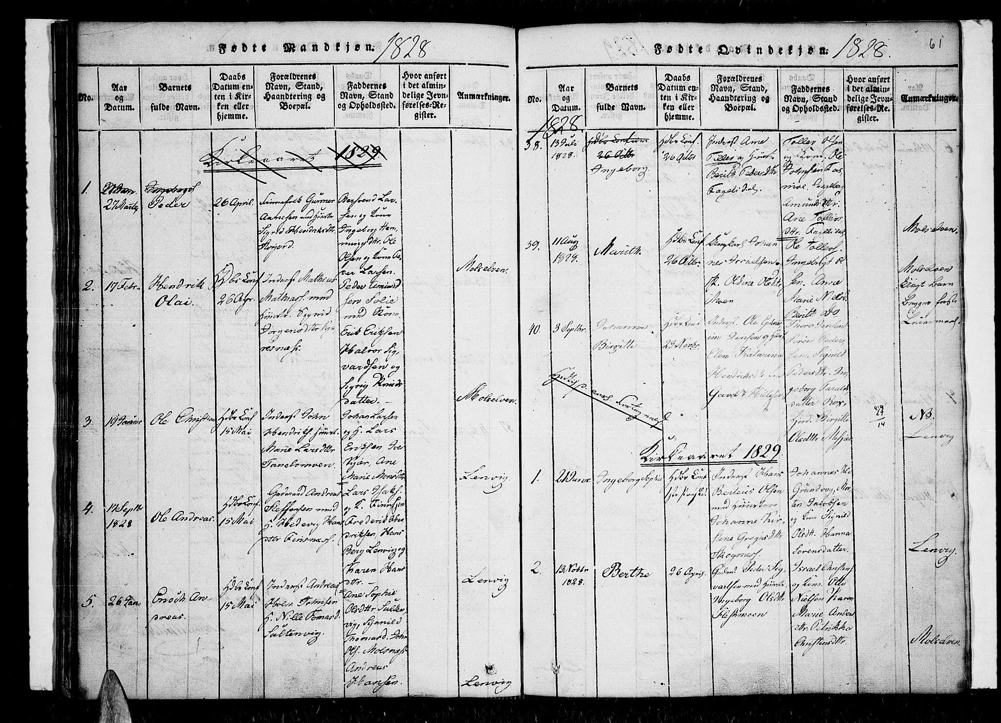 SATØ, Lenvik sokneprestembete, H/Ha: Ministerialbok nr. 3, 1820-1831, s. 61