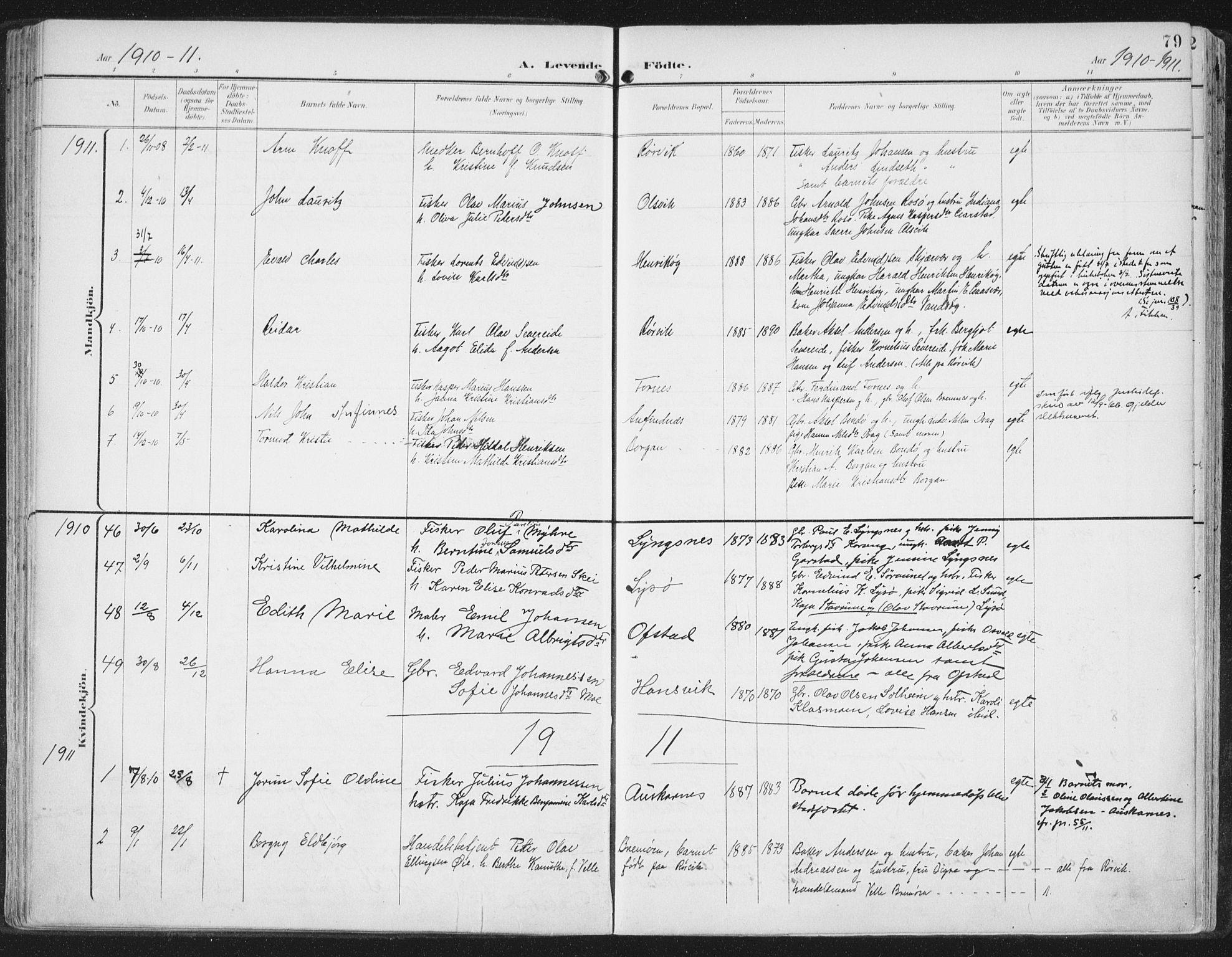 SAT, Ministerialprotokoller, klokkerbøker og fødselsregistre - Nord-Trøndelag, 786/L0688: Ministerialbok nr. 786A04, 1899-1912, s. 79
