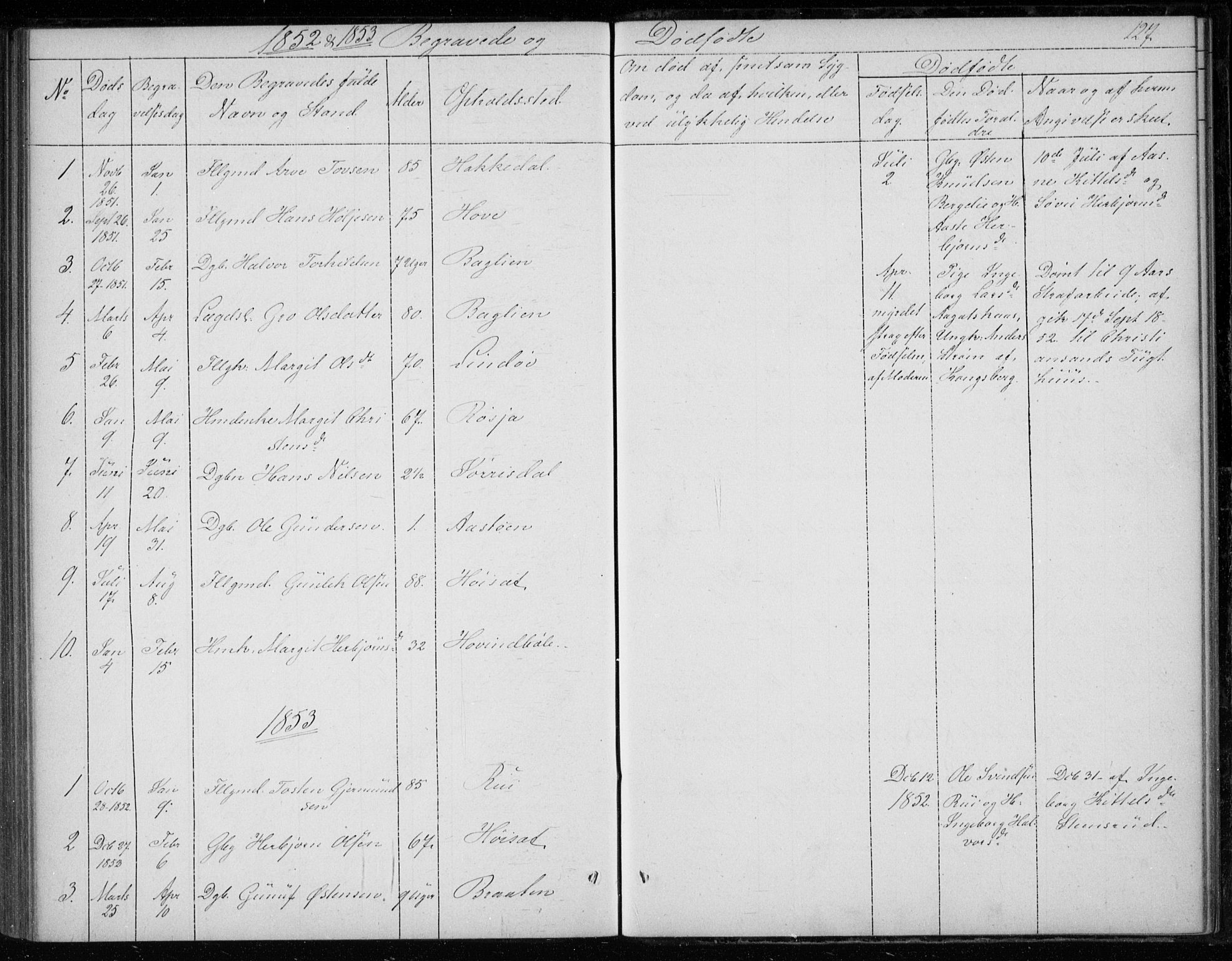 SAKO, Gransherad kirkebøker, F/Fb/L0003: Ministerialbok nr. II 3, 1844-1859, s. 127