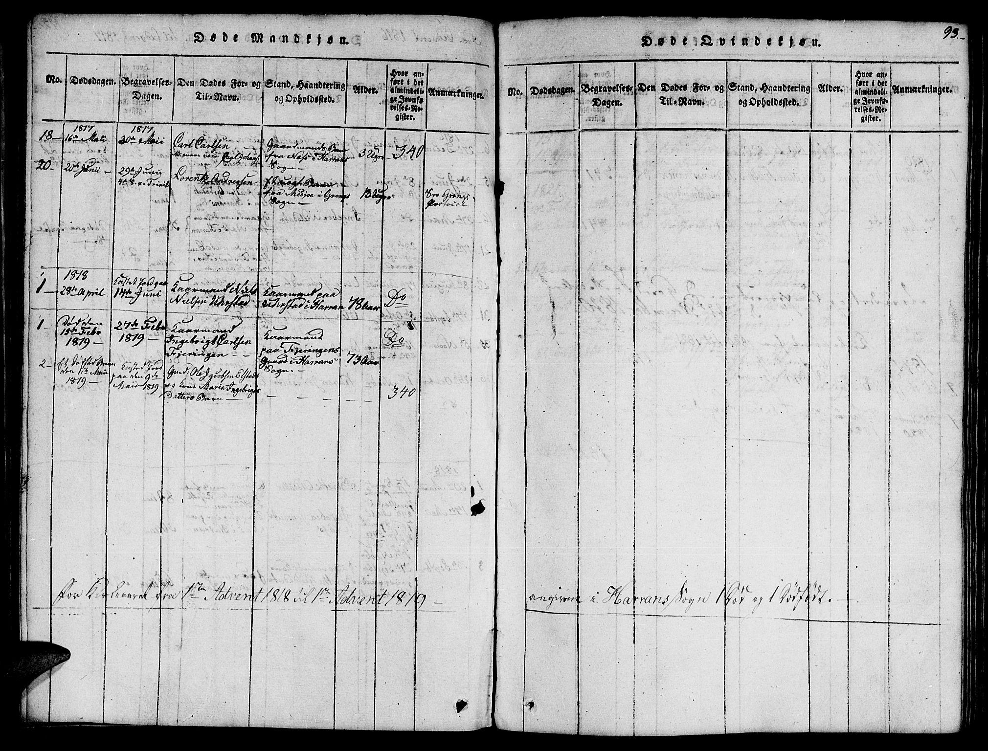 SAT, Ministerialprotokoller, klokkerbøker og fødselsregistre - Nord-Trøndelag, 759/L0527: Klokkerbok nr. 759C01 /1, 1816-1825, s. 93
