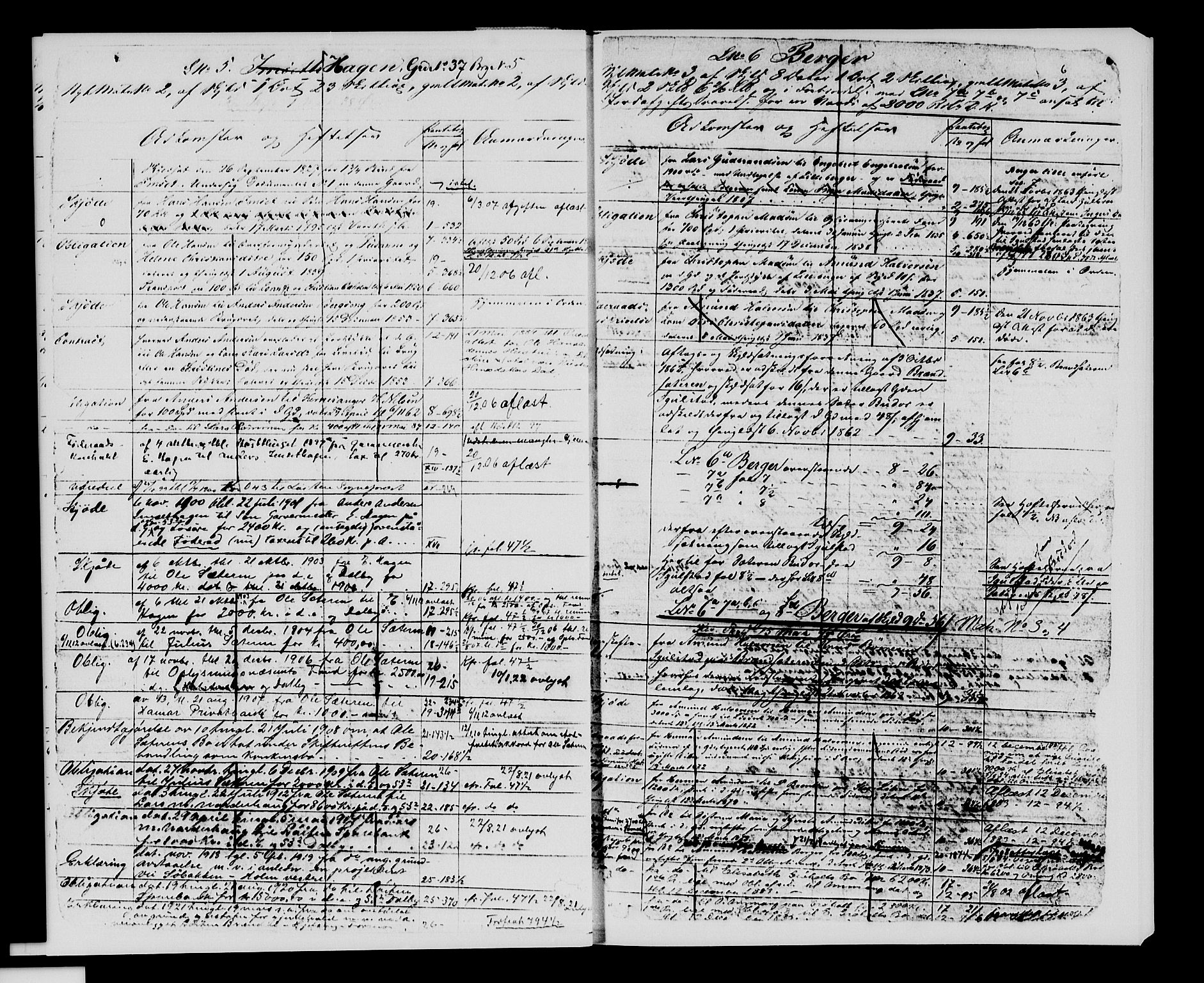 SAH, Sør-Hedmark sorenskriveri, H/Ha/Hac/Hacc/L0001: Panteregister nr. 3.1, 1855-1943, s. 6