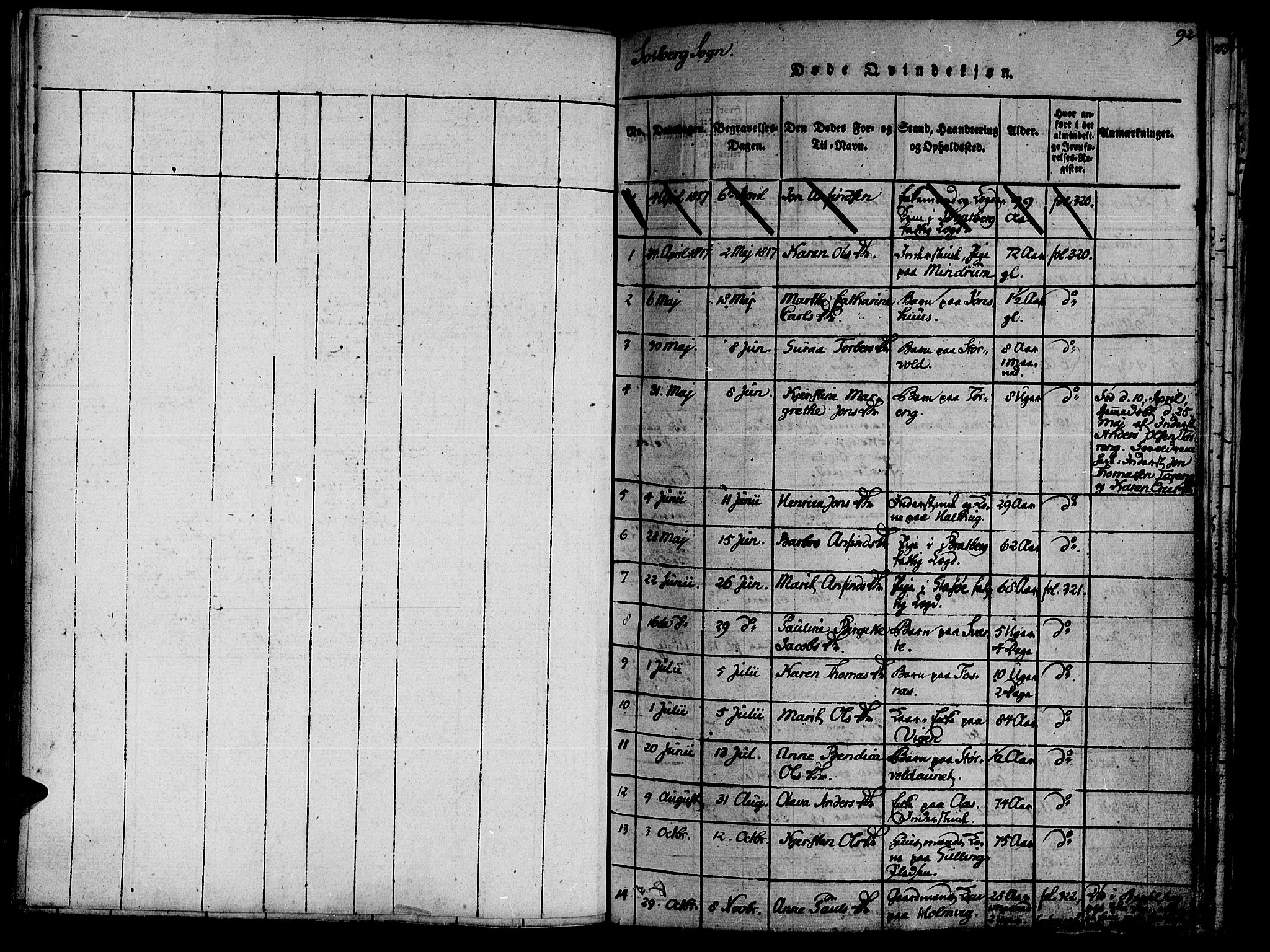 SAT, Ministerialprotokoller, klokkerbøker og fødselsregistre - Nord-Trøndelag, 741/L0387: Ministerialbok nr. 741A03 /1, 1817-1822, s. 92