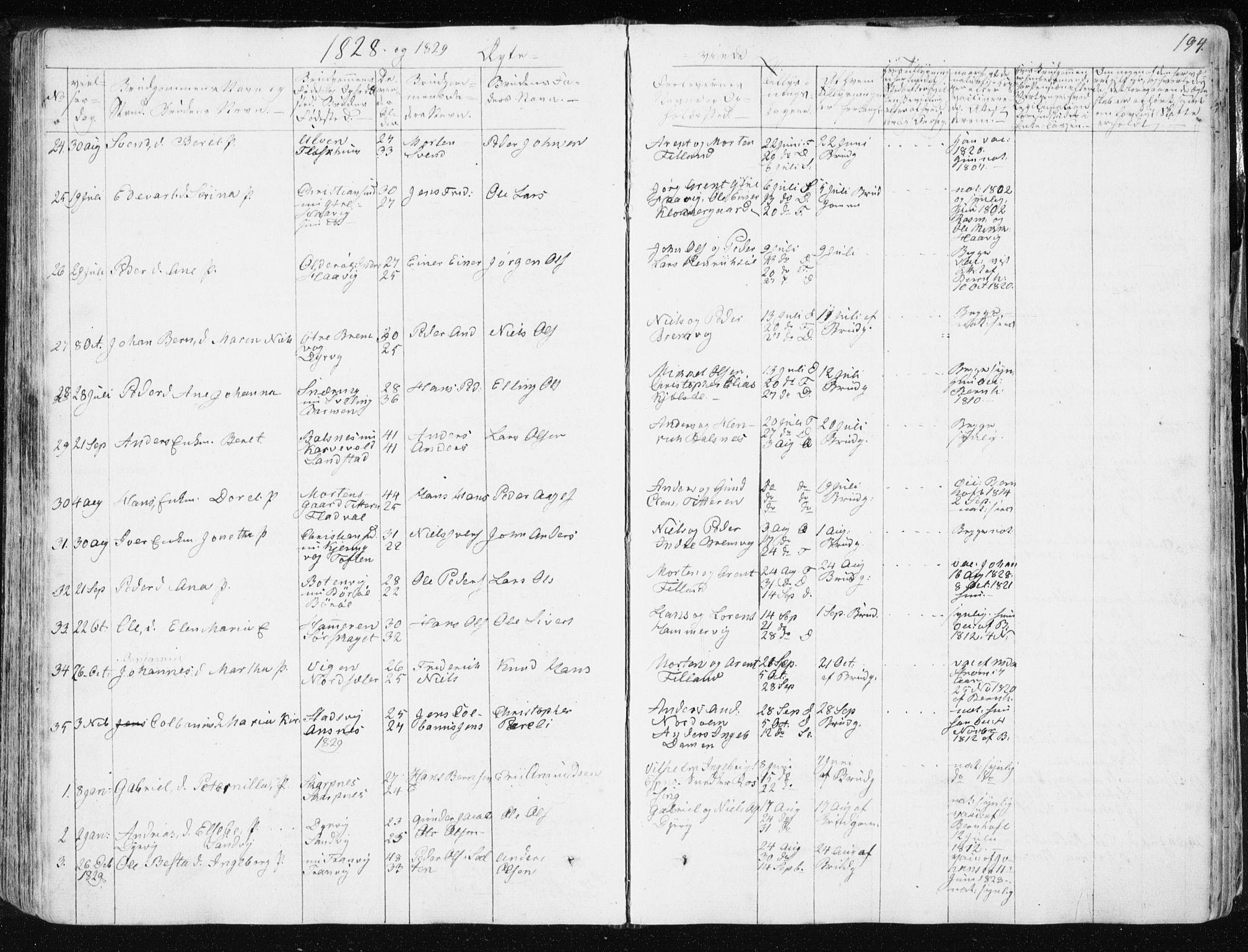 SAT, Ministerialprotokoller, klokkerbøker og fødselsregistre - Sør-Trøndelag, 634/L0528: Ministerialbok nr. 634A04, 1827-1842, s. 194