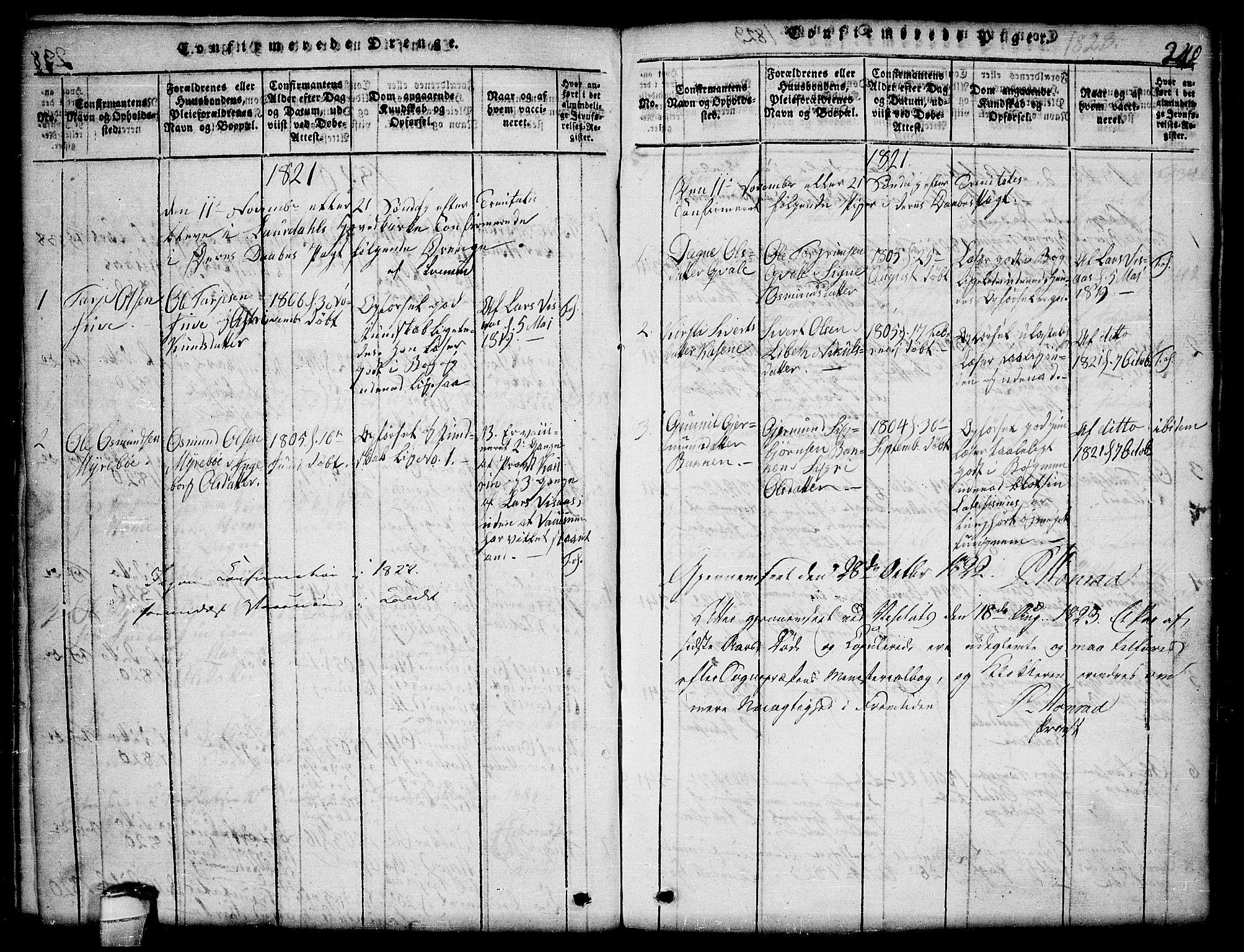 SAKO, Lårdal kirkebøker, G/Ga/L0001: Klokkerbok nr. I 1, 1815-1861, s. 240
