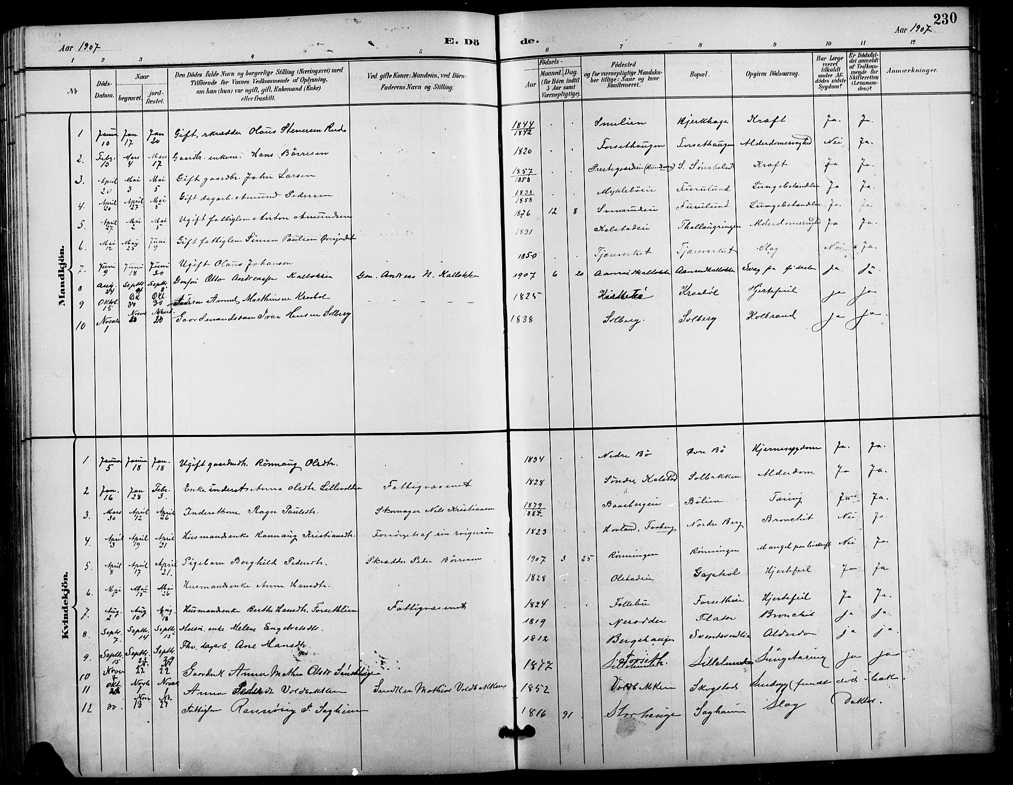 SAH, Vestre Gausdal prestekontor, Klokkerbok nr. 3, 1896-1925, s. 230