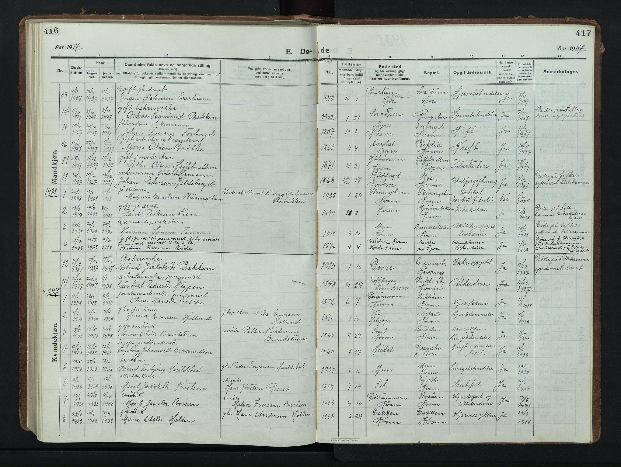 SAH, Nord-Fron prestekontor, Klokkerbok nr. 8, 1915-1948, s. 416-417