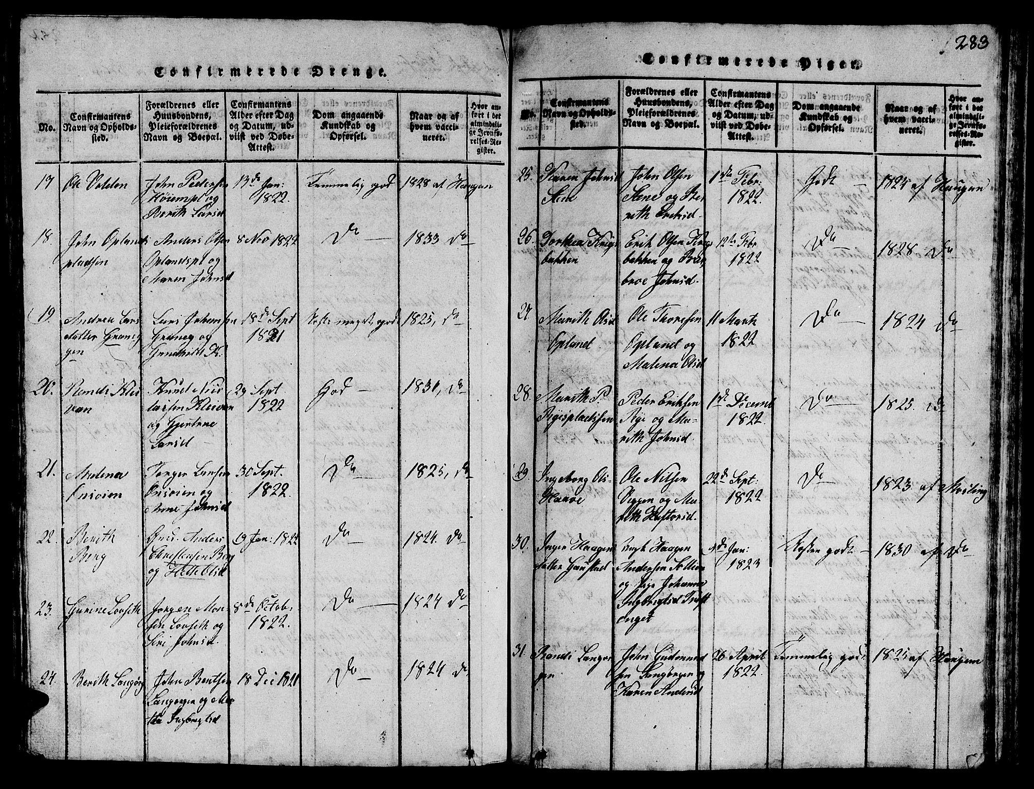 SAT, Ministerialprotokoller, klokkerbøker og fødselsregistre - Sør-Trøndelag, 612/L0385: Klokkerbok nr. 612C01, 1816-1845, s. 283