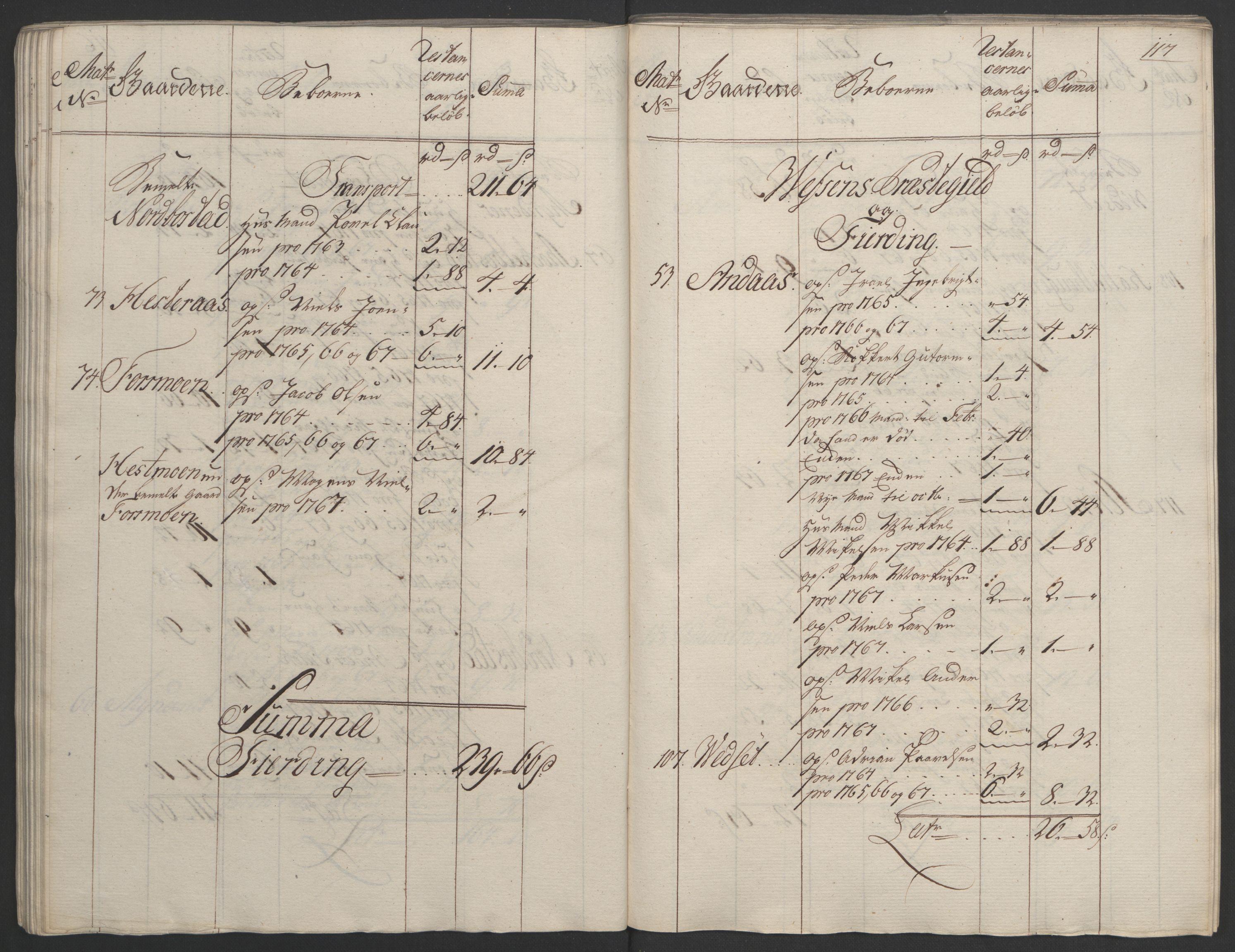 RA, Rentekammeret inntil 1814, Realistisk ordnet avdeling, Ol/L0023: [Gg 10]: Ekstraskatten, 23.09.1762. Helgeland (restanseregister), 1767-1772, s. 114