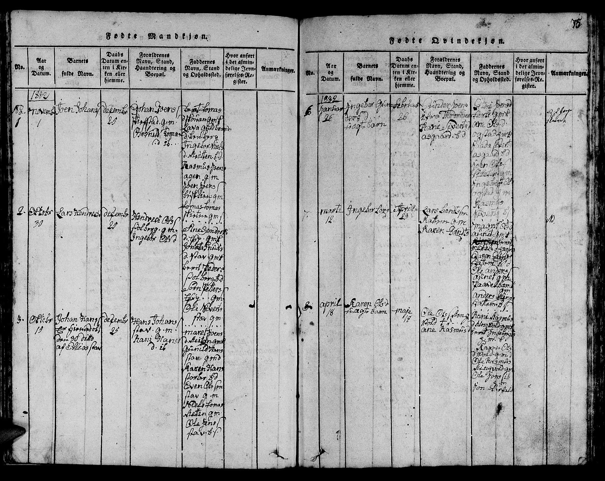 SAT, Ministerialprotokoller, klokkerbøker og fødselsregistre - Sør-Trøndelag, 613/L0393: Klokkerbok nr. 613C01, 1816-1886, s. 75