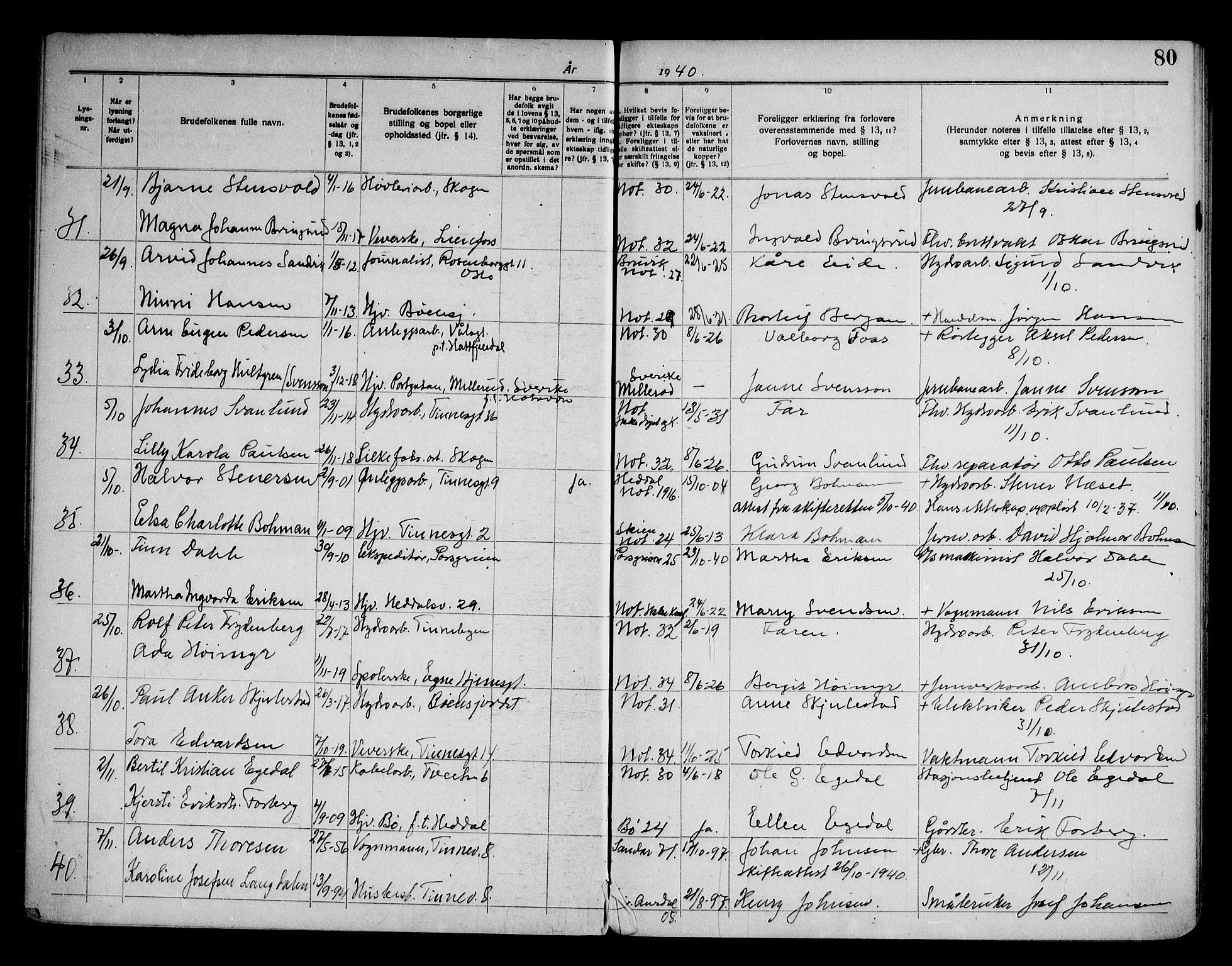 SAKO, Notodden kirkebøker, H/Ha/L0001: Lysningsprotokoll nr. 1, 1919-1945, s. 80