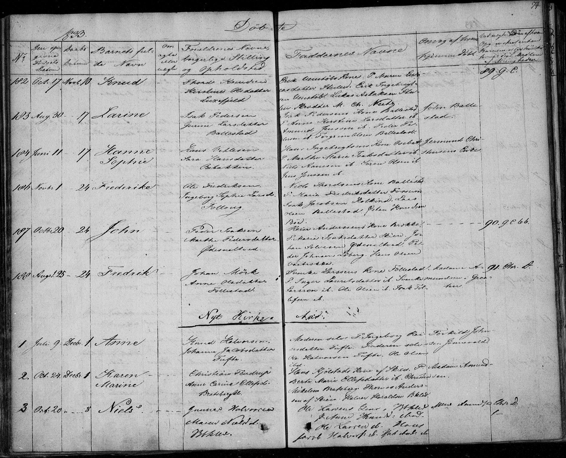 SAKO, Gjerpen kirkebøker, F/Fa/L0006: Ministerialbok nr. 6, 1829-1834, s. 74