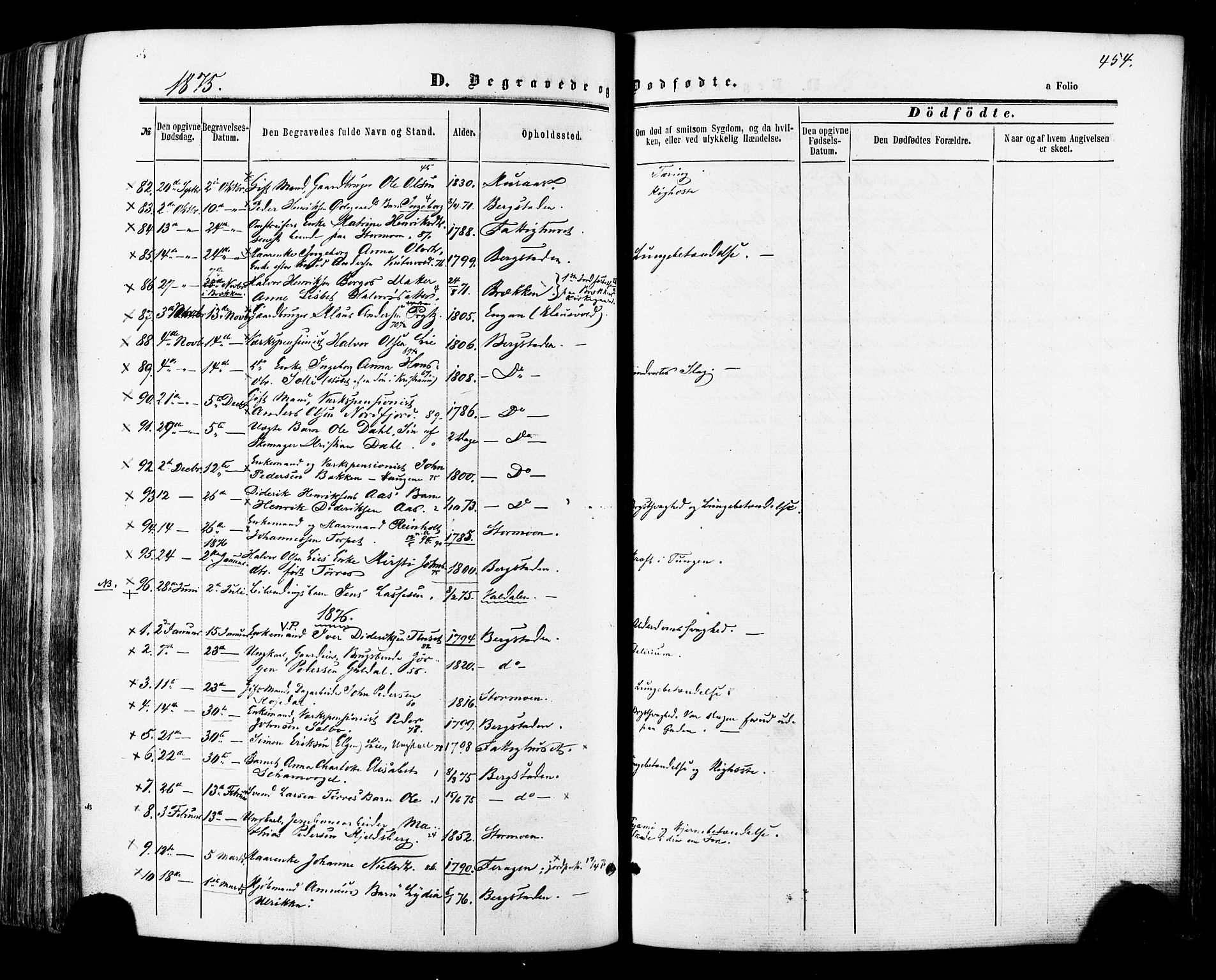 SAT, Ministerialprotokoller, klokkerbøker og fødselsregistre - Sør-Trøndelag, 681/L0932: Ministerialbok nr. 681A10, 1860-1878, s. 454