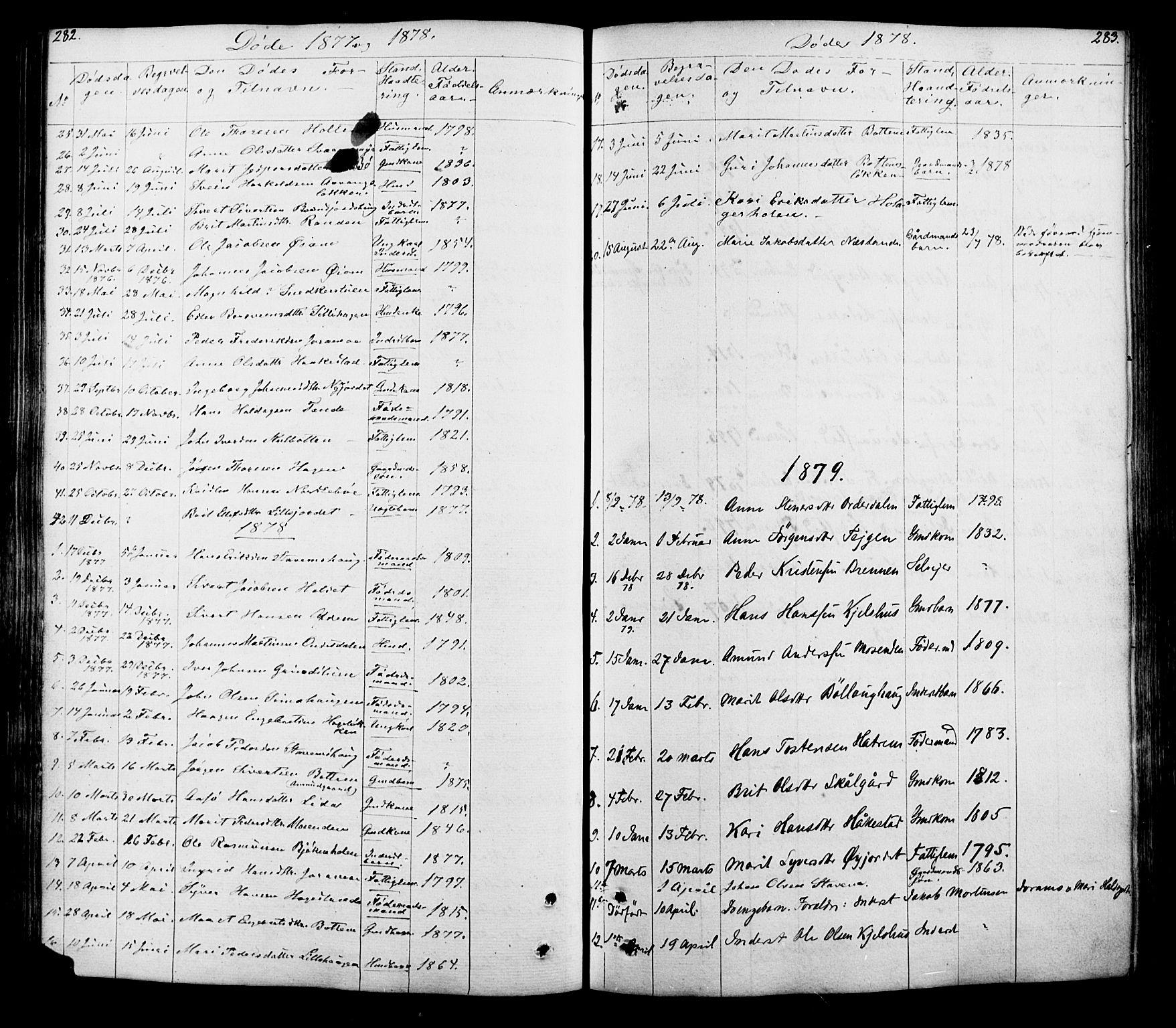 SAH, Lesja prestekontor, Klokkerbok nr. 5, 1850-1894, s. 282-283