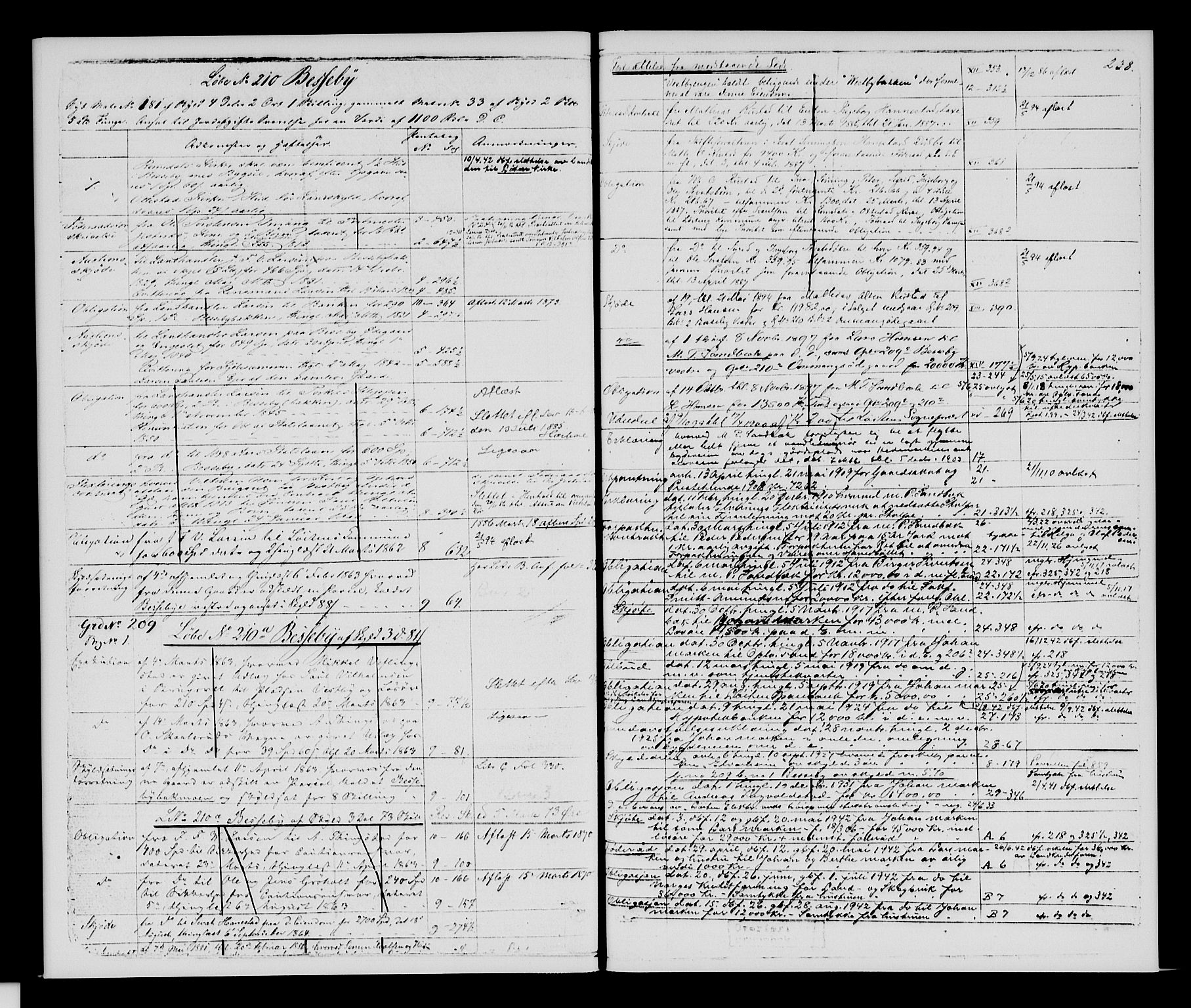 SAH, Sør-Hedmark sorenskriveri, H/Ha/Hac/Hacc/L0001: Panteregister nr. 3.1, 1855-1943, s. 238