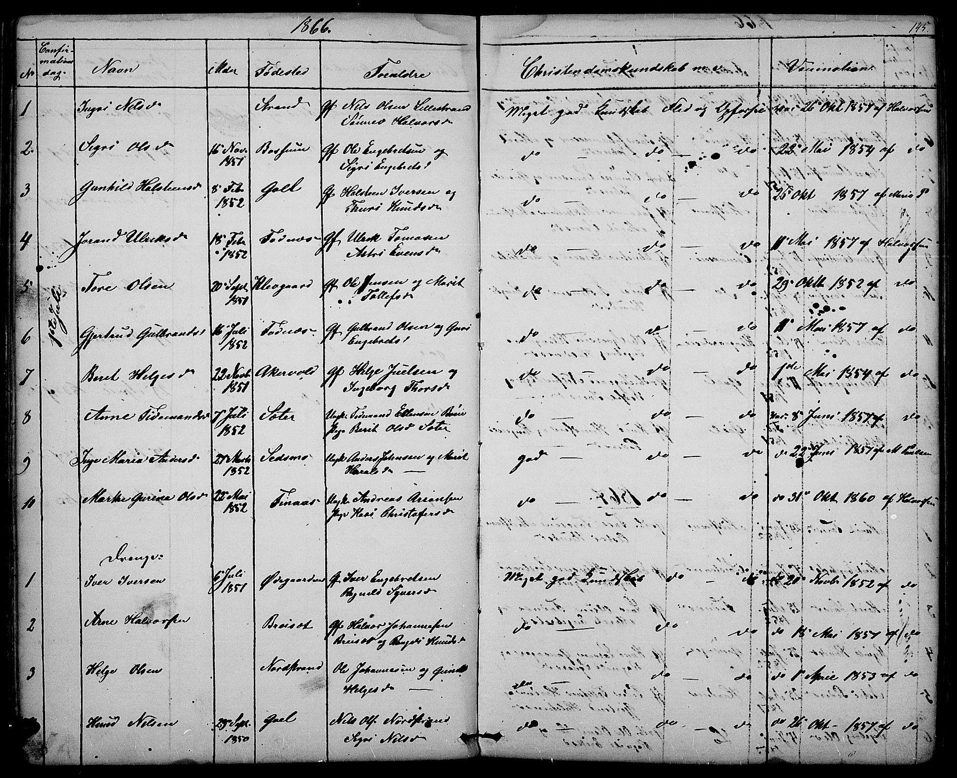 SAH, Nord-Aurdal prestekontor, Klokkerbok nr. 3, 1842-1882, s. 145
