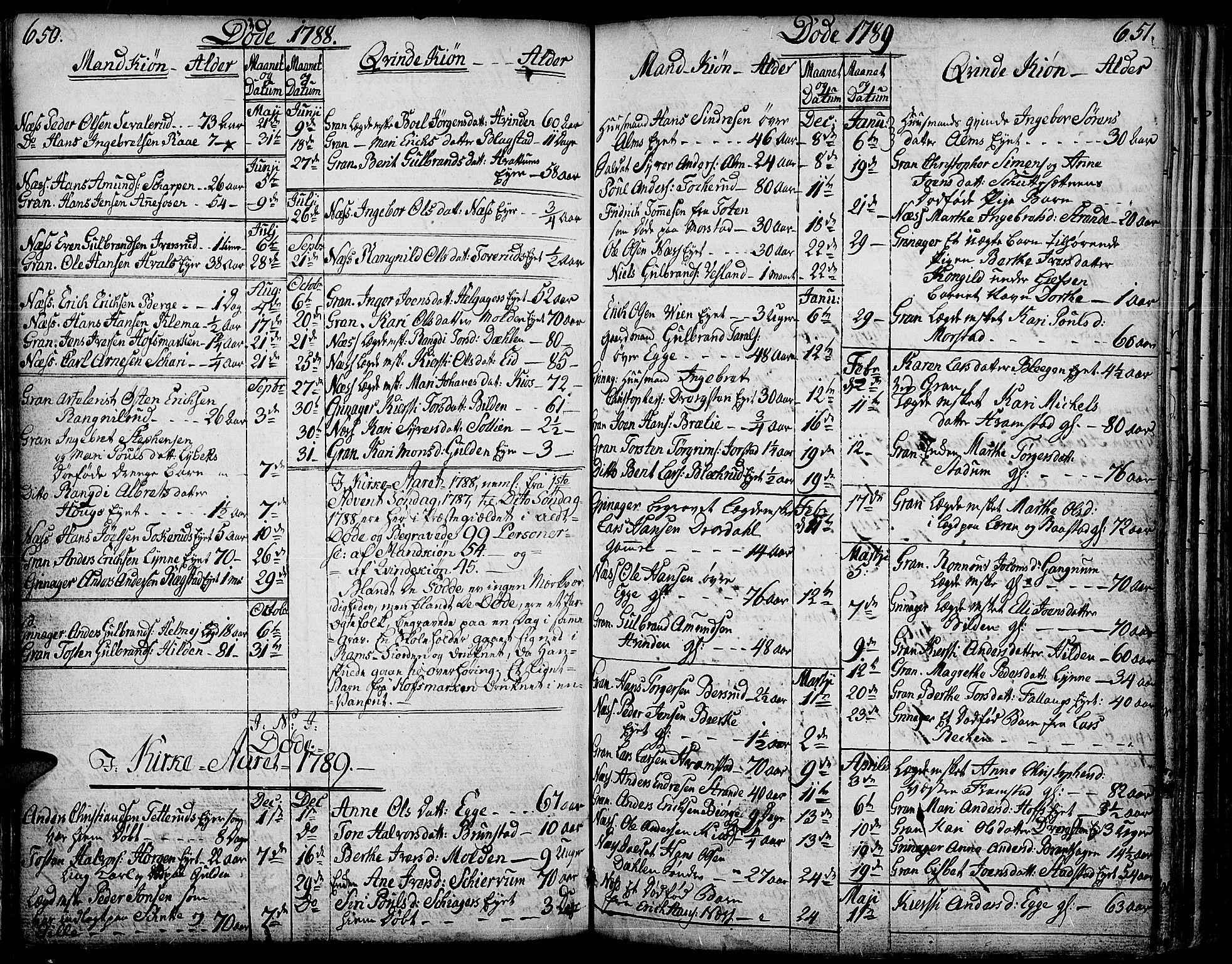 SAH, Gran prestekontor, Ministerialbok nr. 6, 1787-1824, s. 650-651
