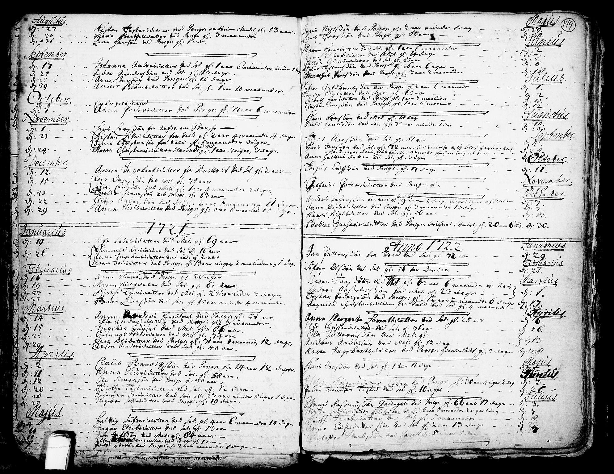 SAKO, Solum kirkebøker, F/Fa/L0002: Ministerialbok nr. I 2, 1713-1761, s. 149