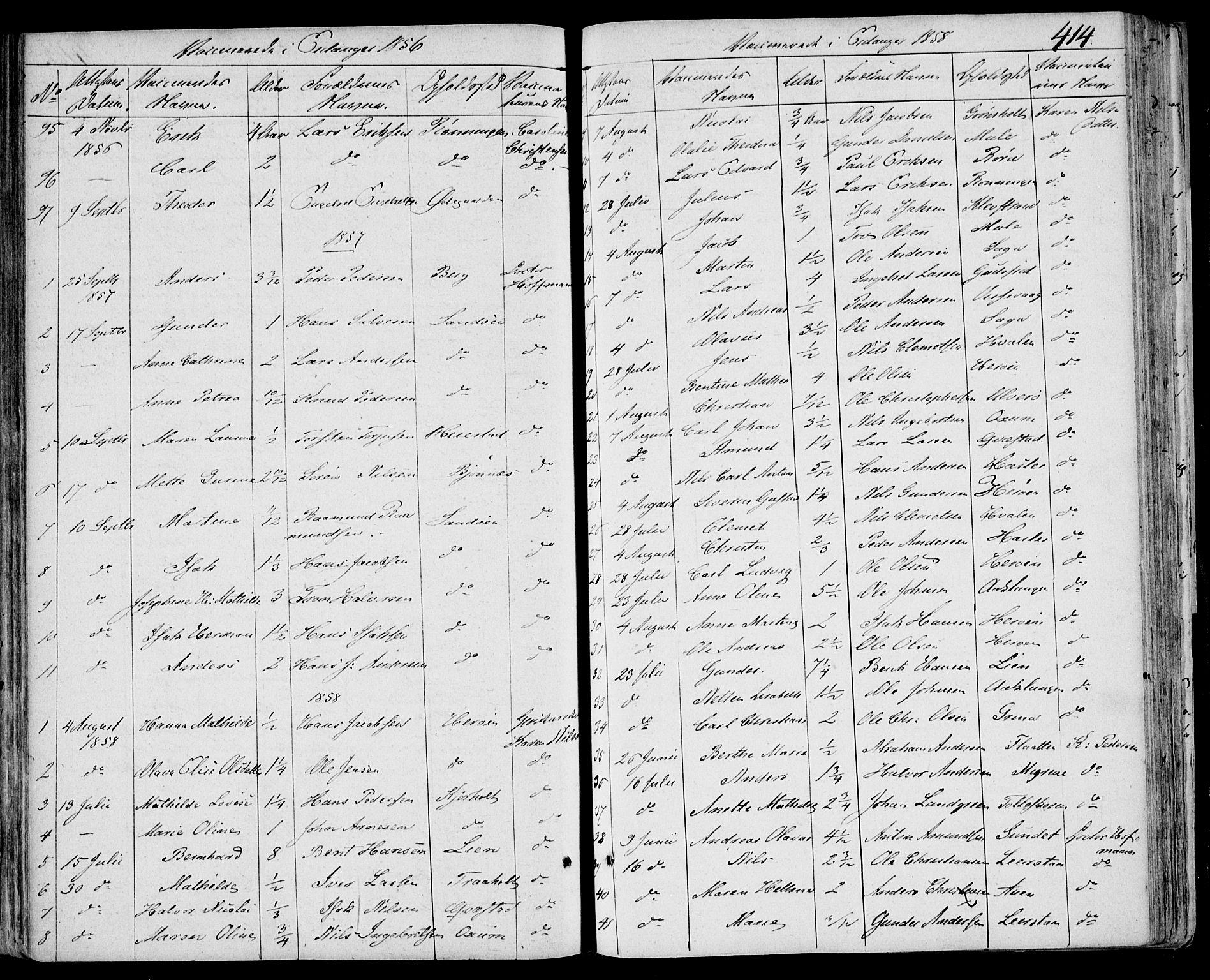 SAKO, Eidanger kirkebøker, F/Fa/L0008: Ministerialbok nr. 8, 1831-1858, s. 414