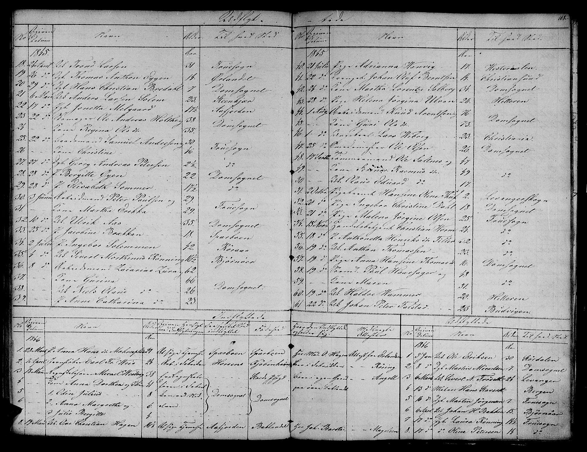SAT, Ministerialprotokoller, klokkerbøker og fødselsregistre - Sør-Trøndelag, 604/L0182: Ministerialbok nr. 604A03, 1818-1850, s. 168
