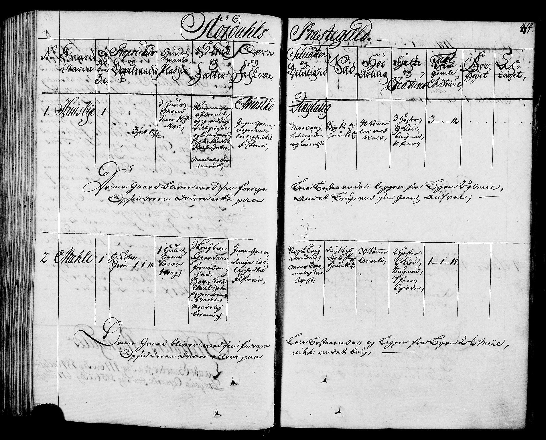 RA, Rentekammeret inntil 1814, Realistisk ordnet avdeling, N/Nb/Nbf/L0164: Stjørdal og Verdal eksaminasjonsprotokoll, 1723, s. 413b-414a