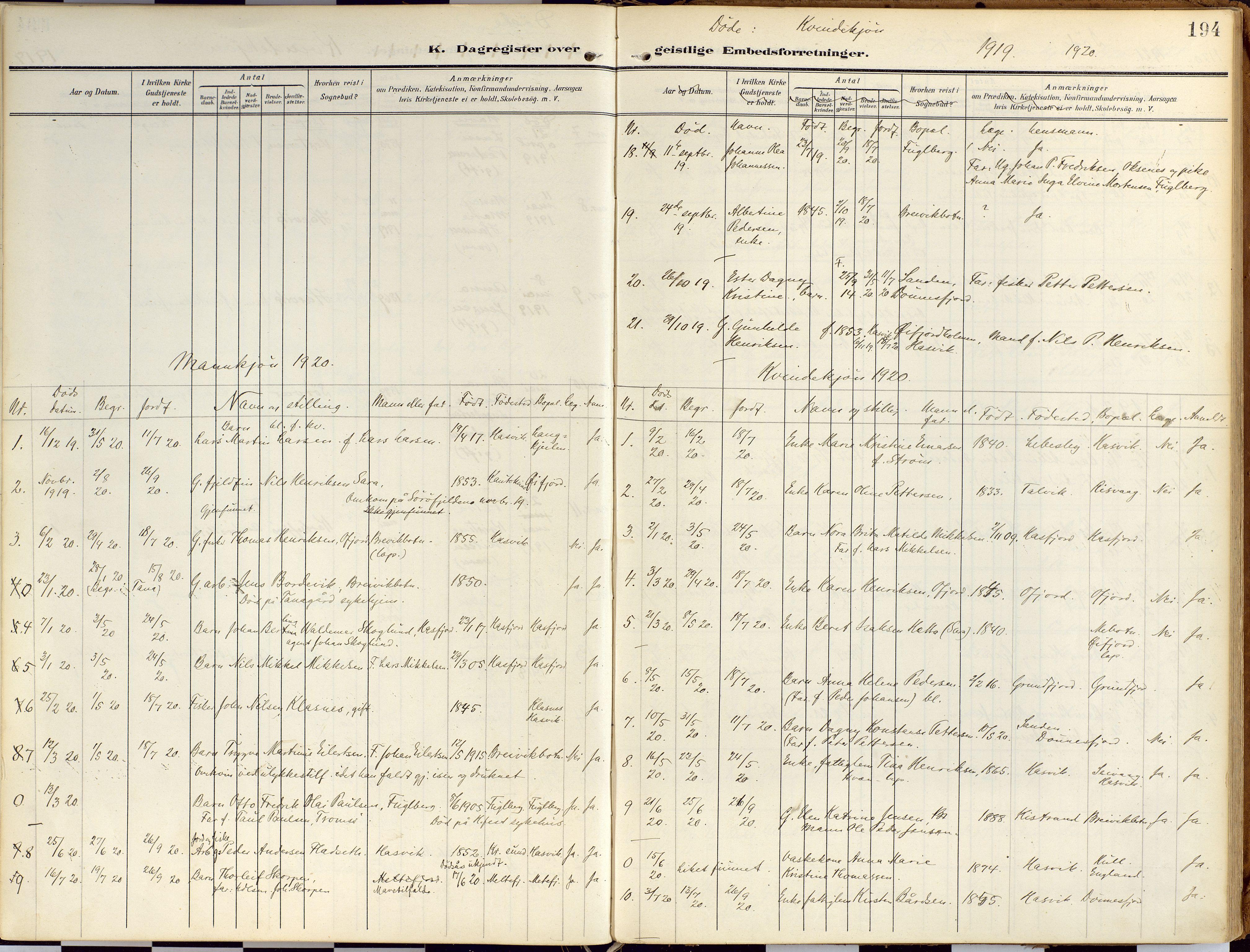SATØ, Loppa sokneprestkontor, H/Ha/L0010kirke: Ministerialbok nr. 10, 1907-1922, s. 194