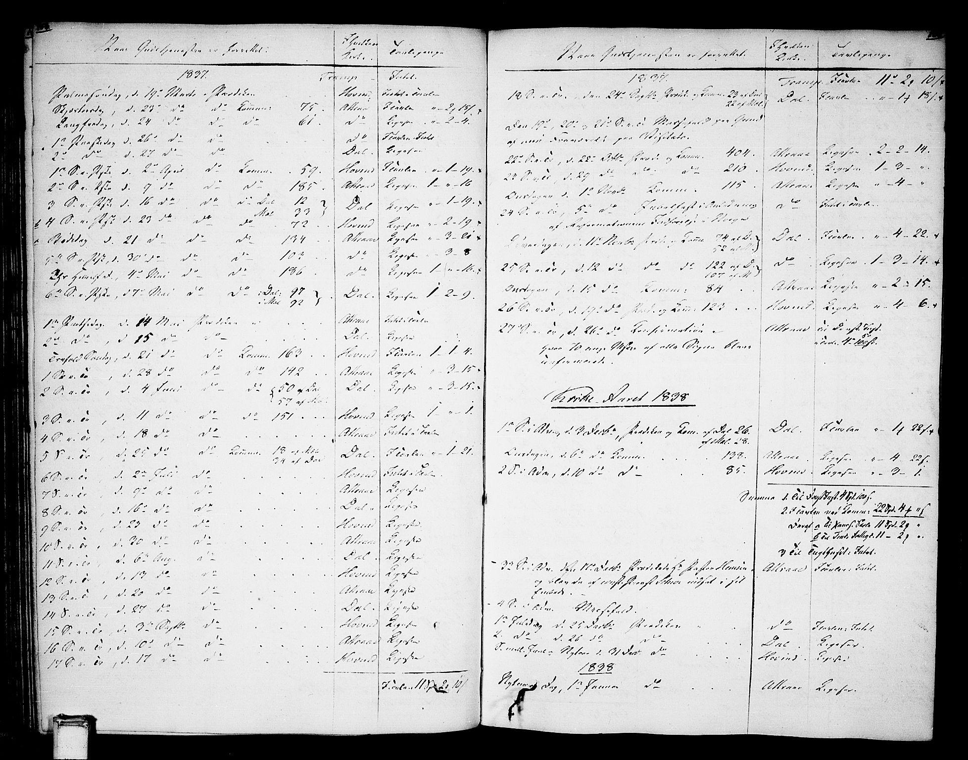 SAKO, Tinn kirkebøker, F/Fa/L0003: Ministerialbok nr. I 3, 1810-1814, s. 164-165
