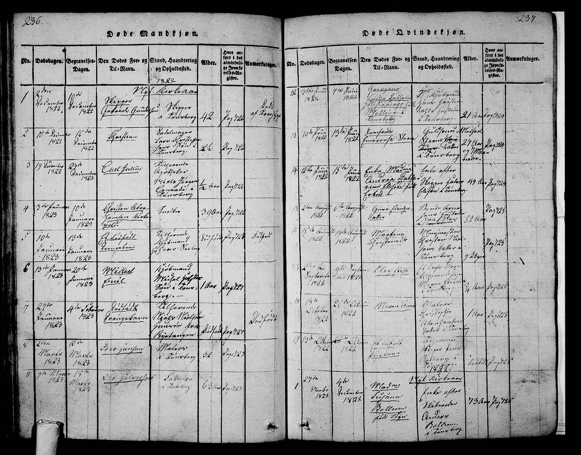 SAKO, Tønsberg kirkebøker, G/Ga/L0001: Klokkerbok nr. 1, 1813-1826, s. 236-237