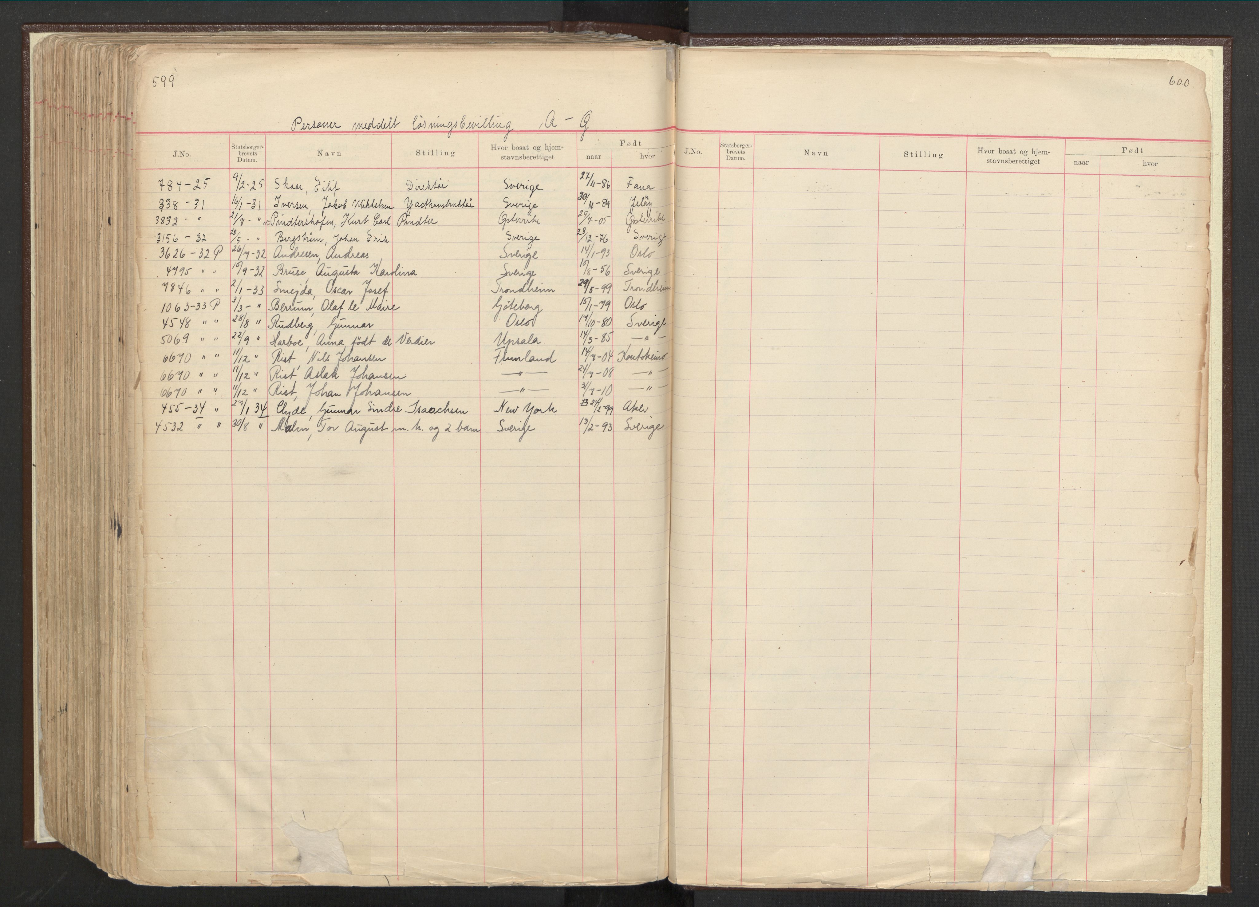 RA, Justisdepartementet, 3. politikontor P3, C/Cc/L0001: Journal over statsborgersaker, 1891-1946, s. 599-600