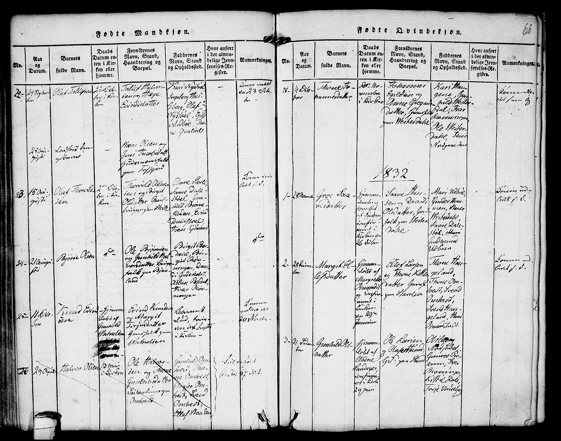SAKO, Kviteseid kirkebøker, F/Fb/L0001: Ministerialbok nr. II 1, 1815-1836, s. 66