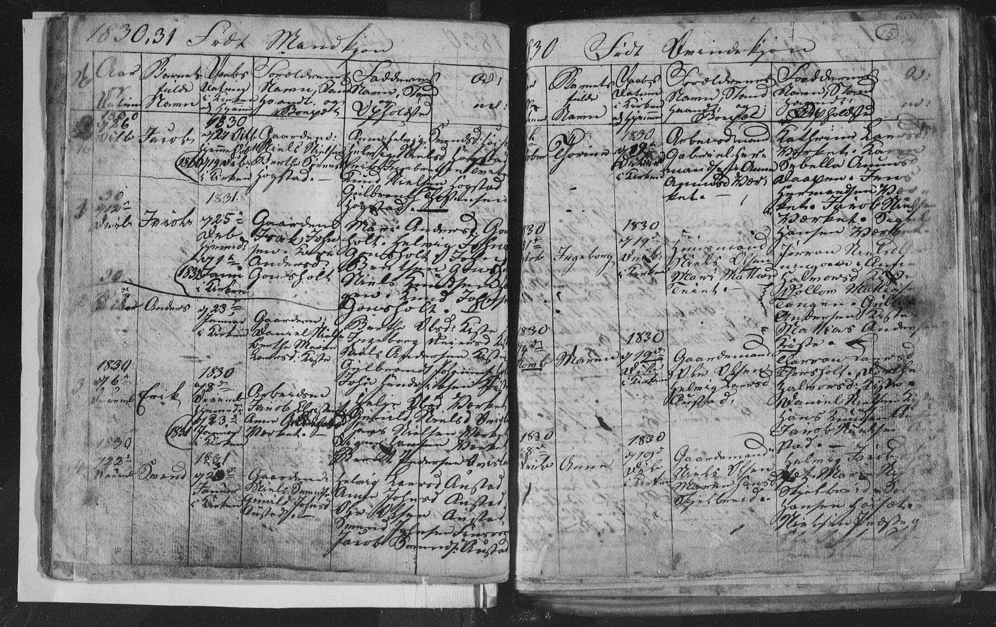 SAKO, Siljan kirkebøker, G/Ga/L0001: Klokkerbok nr. 1, 1827-1847, s. 15