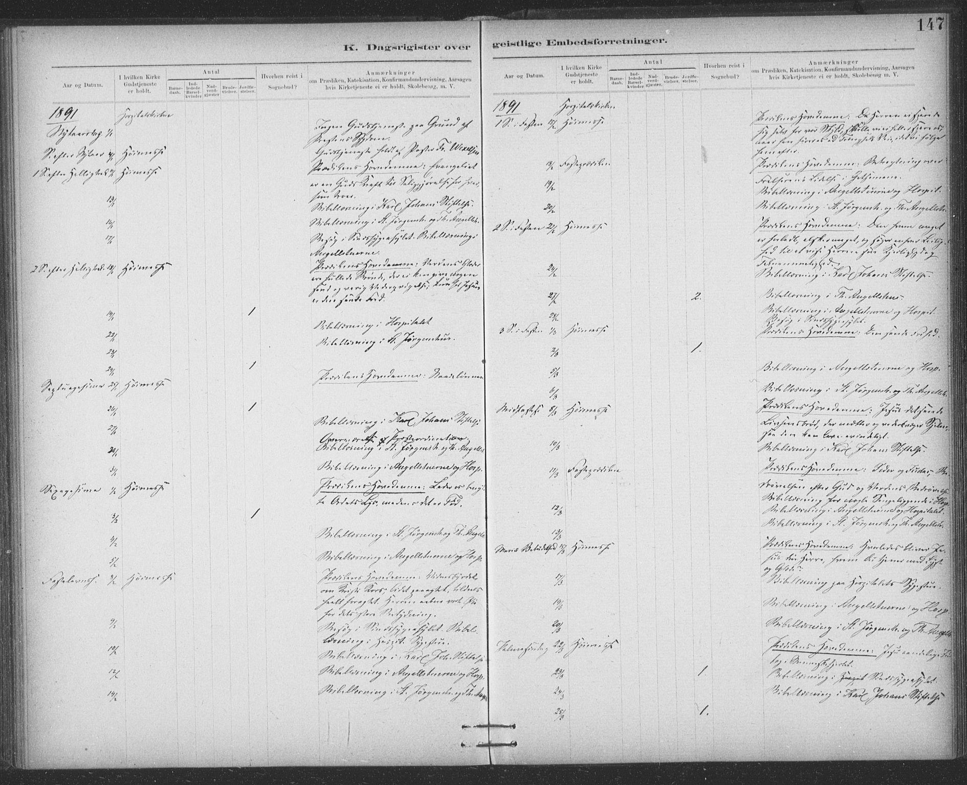 SAT, Ministerialprotokoller, klokkerbøker og fødselsregistre - Sør-Trøndelag, 623/L0470: Ministerialbok nr. 623A04, 1884-1938, s. 147