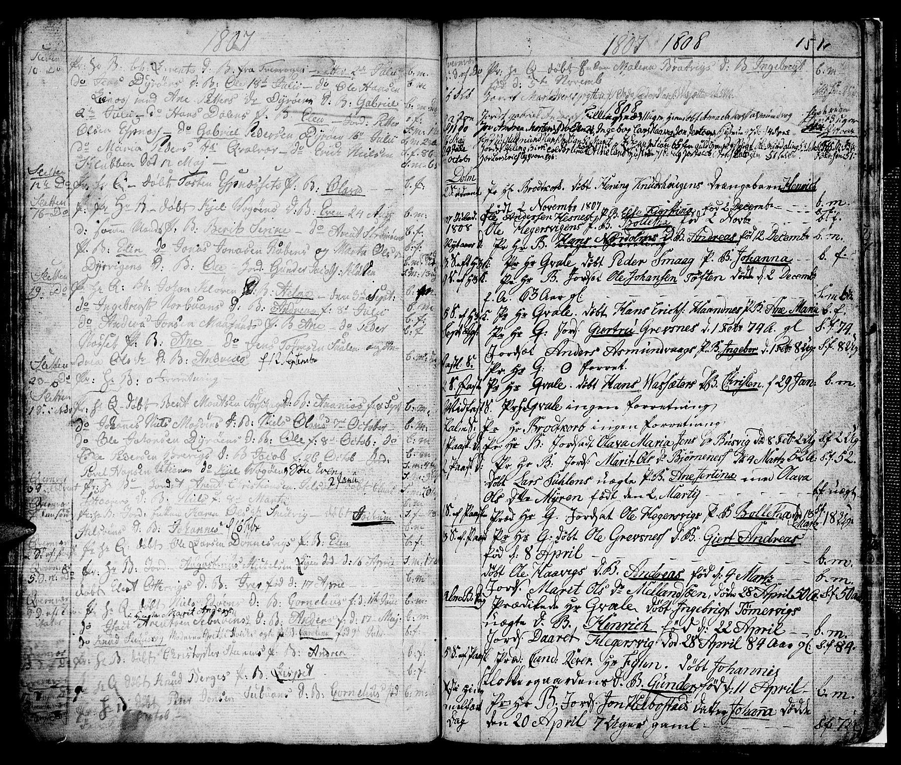 SAT, Ministerialprotokoller, klokkerbøker og fødselsregistre - Sør-Trøndelag, 634/L0526: Ministerialbok nr. 634A02, 1775-1818, s. 151