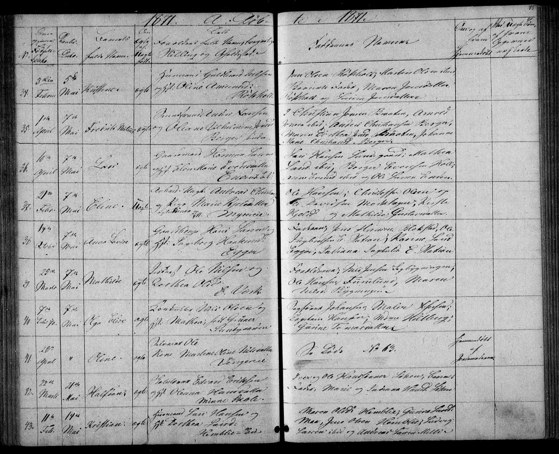 SAO, Eidsvoll prestekontor Kirkebøker, G/Ga/L0002: Klokkerbok nr. I 2, 1866-1871, s. 75