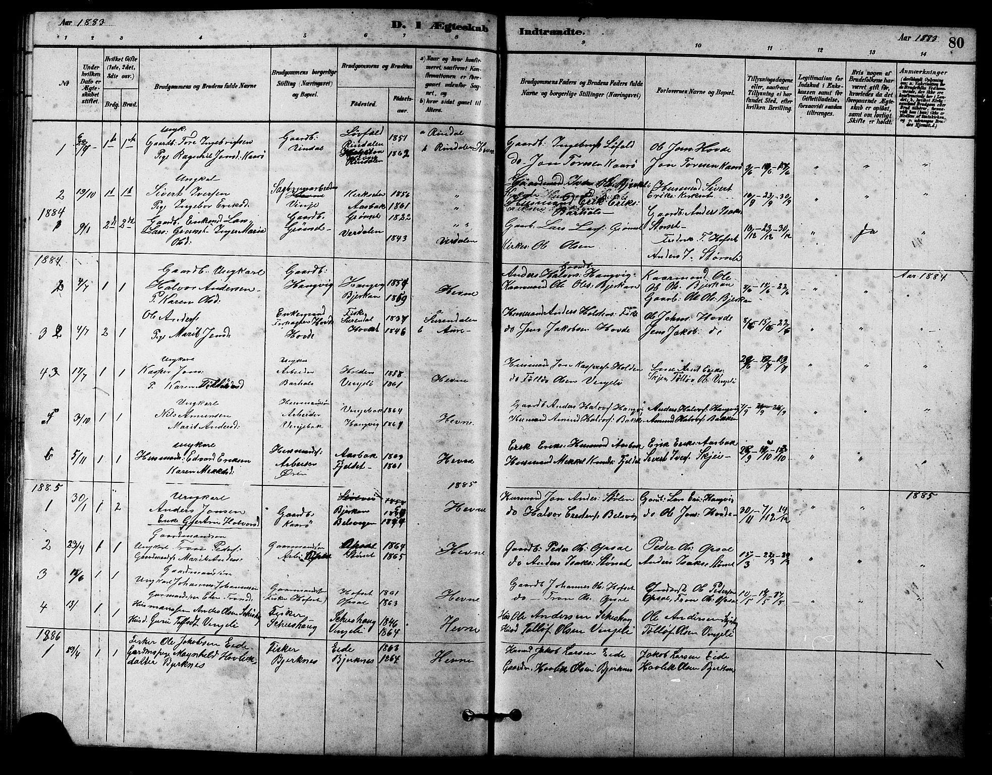 SAT, Ministerialprotokoller, klokkerbøker og fødselsregistre - Sør-Trøndelag, 631/L0514: Klokkerbok nr. 631C02, 1879-1912, s. 80
